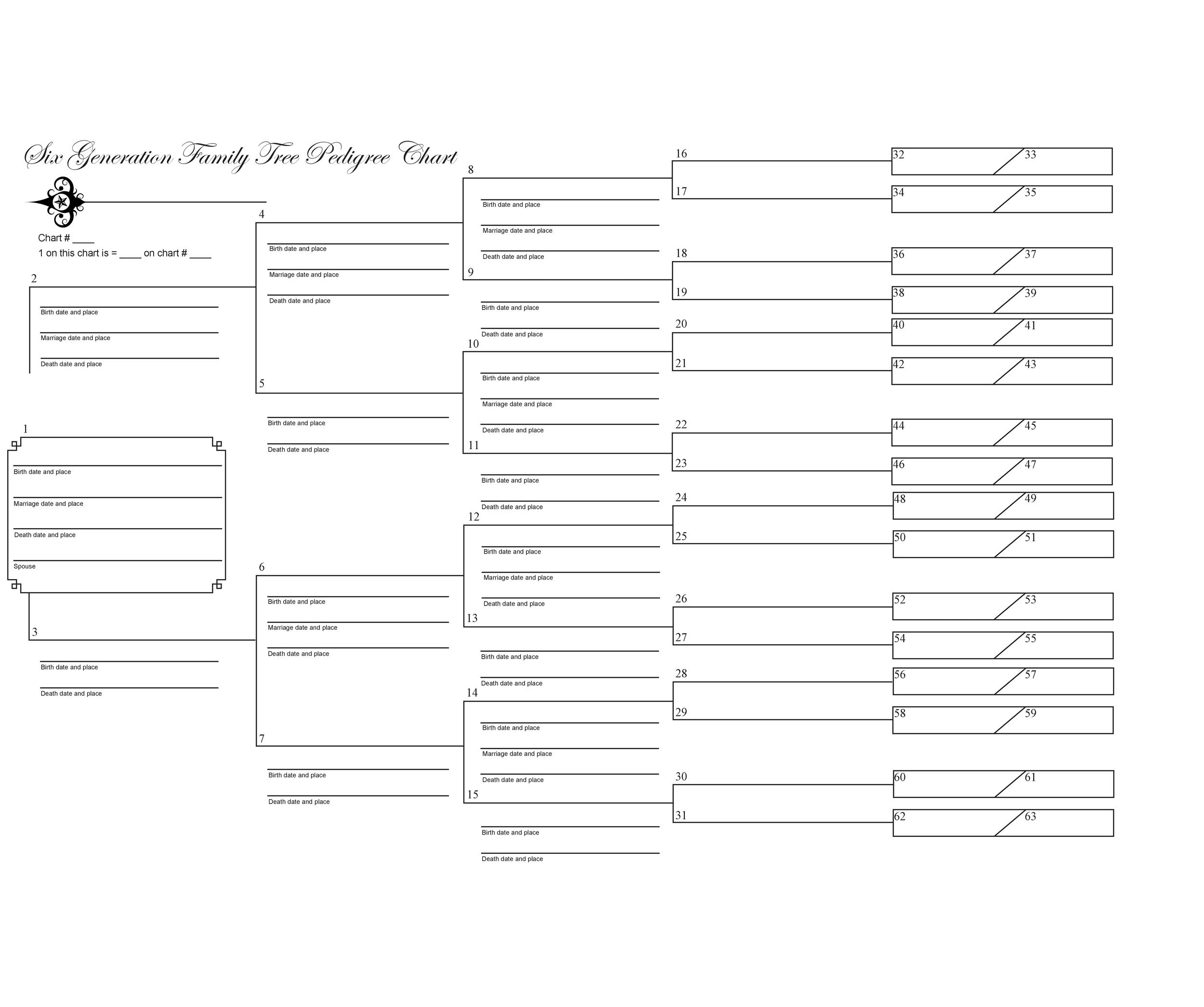 50+ Free Family Tree Templates (Word, Excel, PDF) - Template Lab - family tree chart template