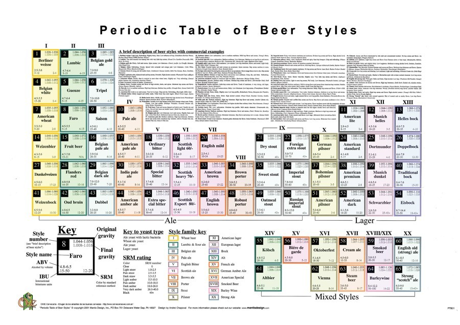 29 Printable Periodic Tables Free Download ᐅ Template Labbig