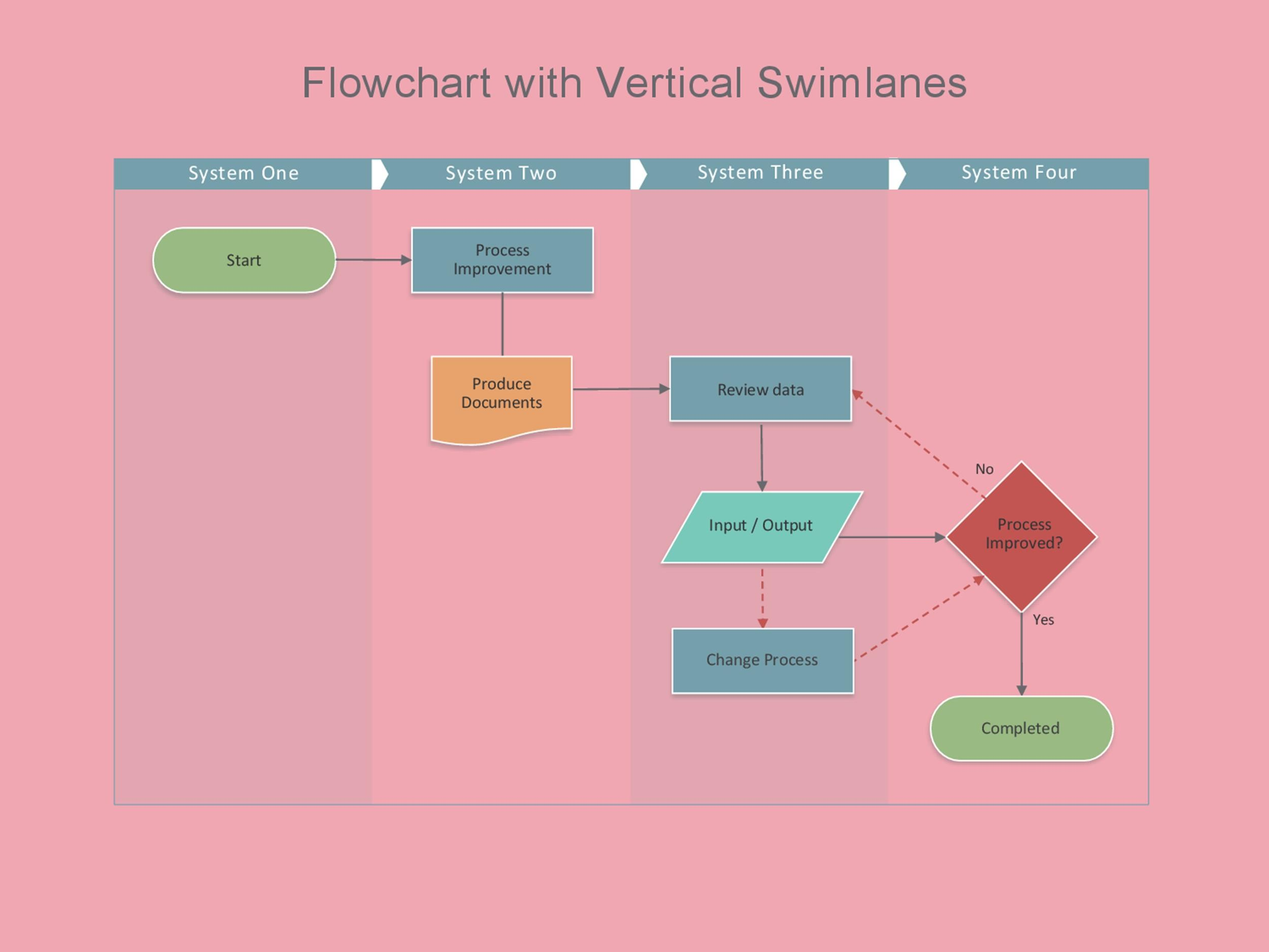 40 Fantastic Flow Chart Templates Word, Excel, Power Point - flow chart word