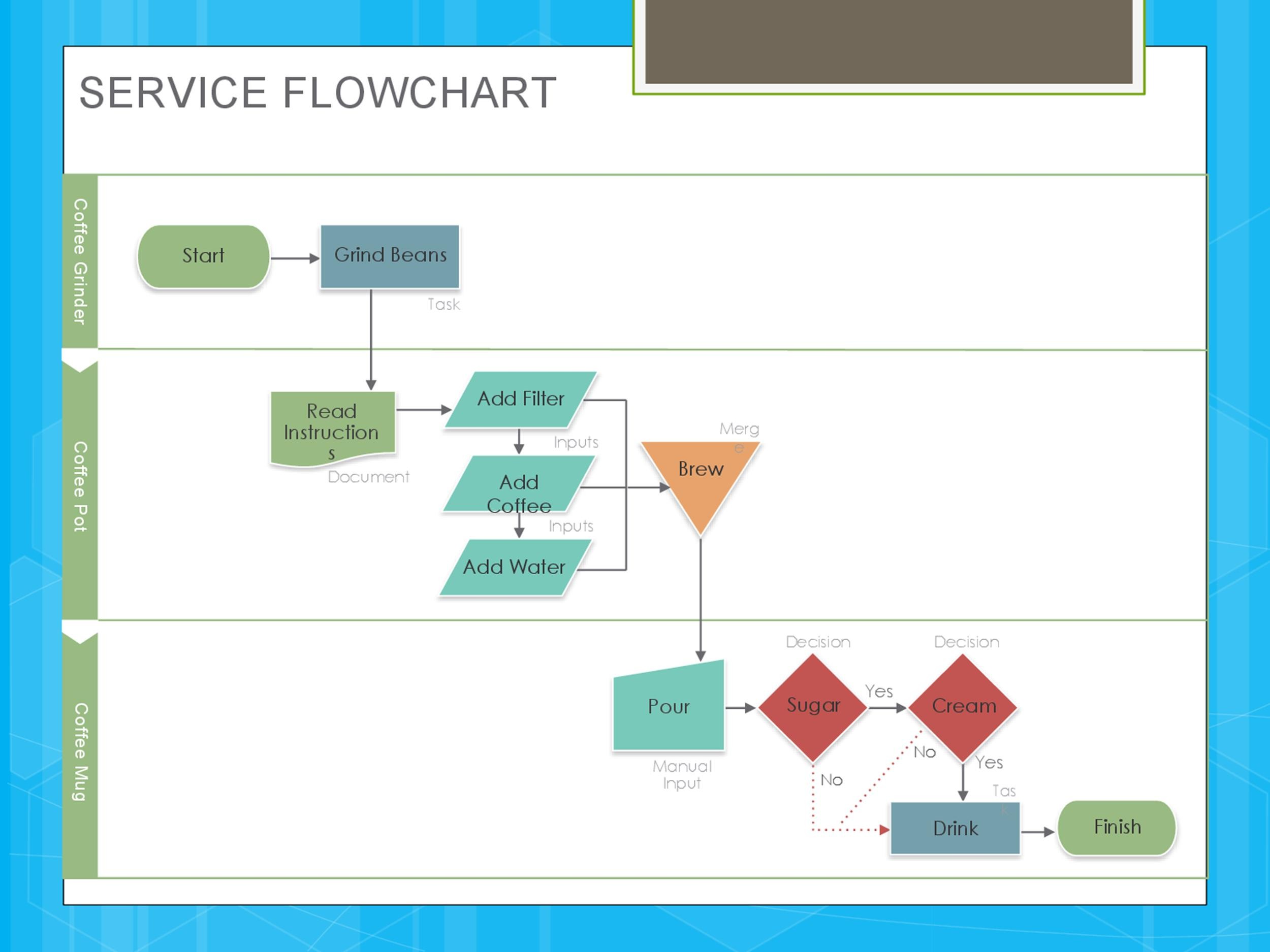 40 Fantastic Flow Chart Templates Word, Excel, Power Point - flowchart template