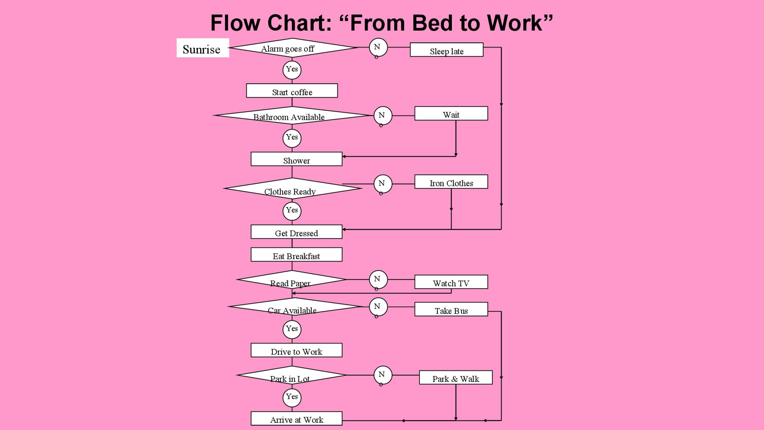 40 Fantastic Flow Chart Templates Word, Excel, Power Point