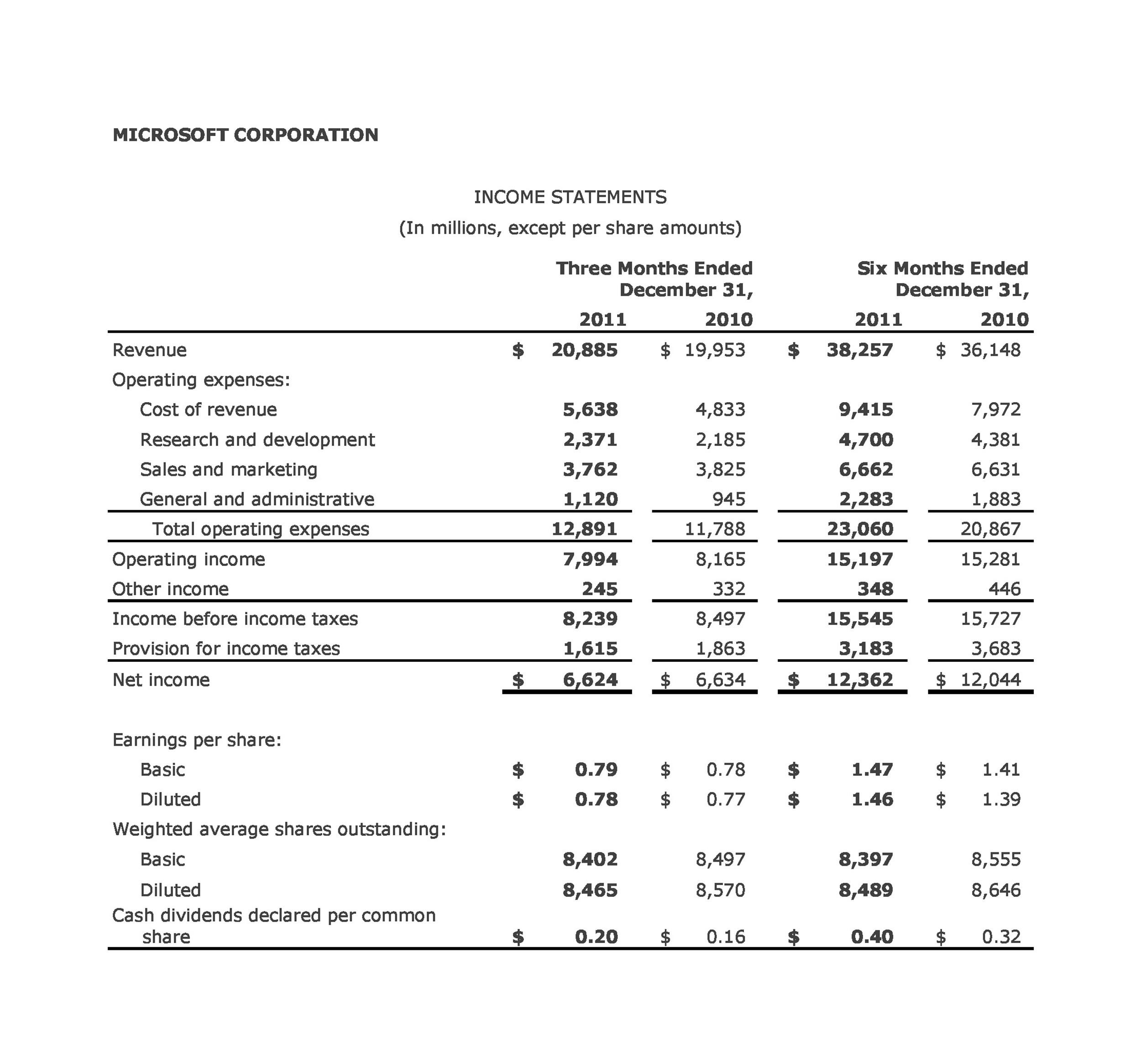 41 FREE Income Statement Templates  Examples - Template Lab