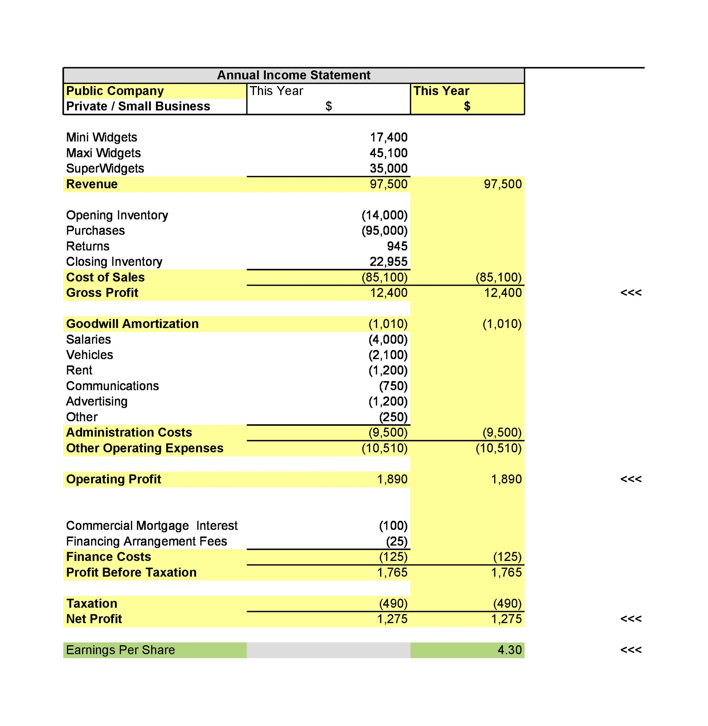27 Income Statement Examples  Templates (Single/Multi step, Pro-forma)