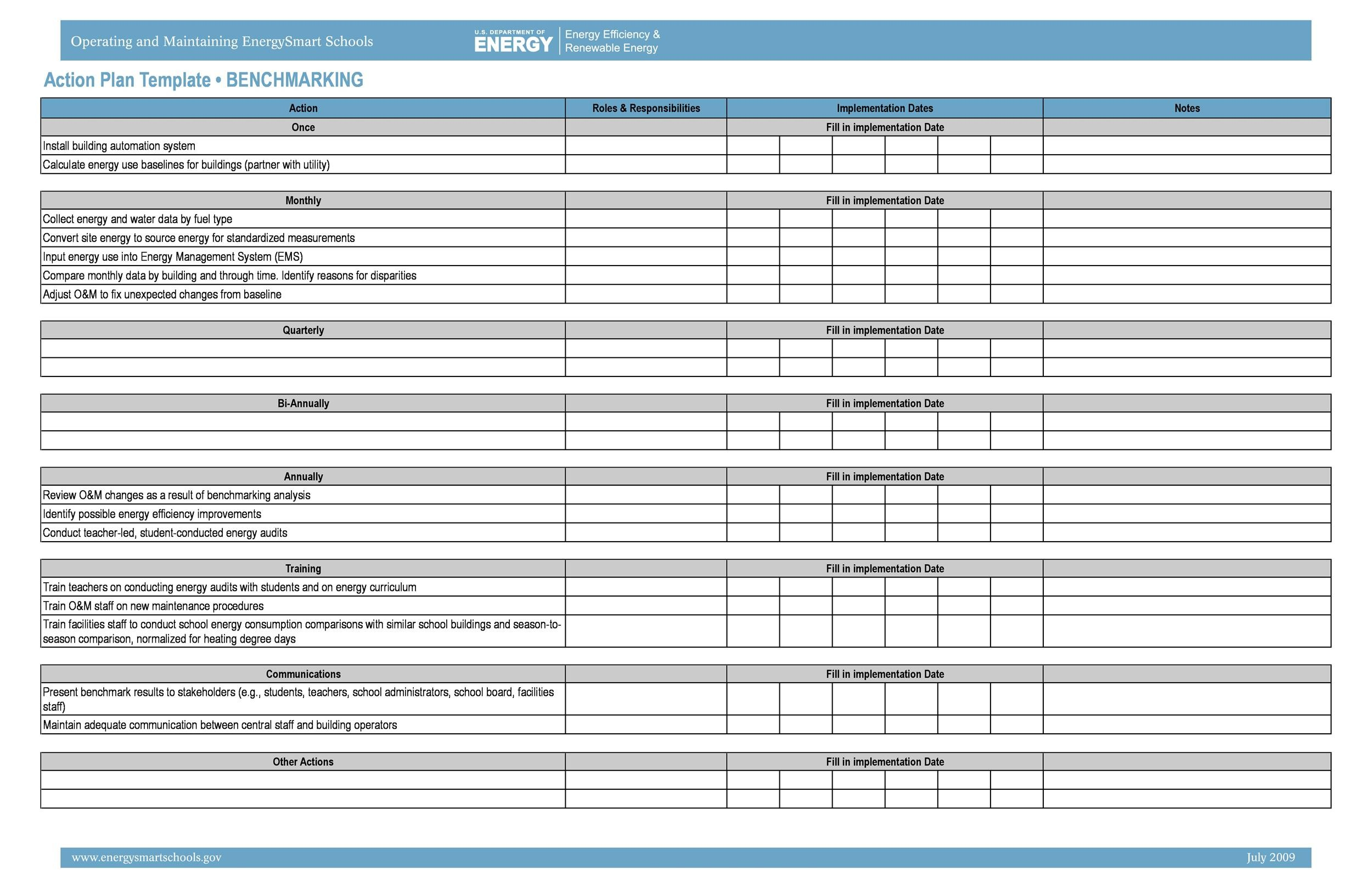45 Free Action Plan Templates (Corrective, Emergency, Business) - implementation plan templates