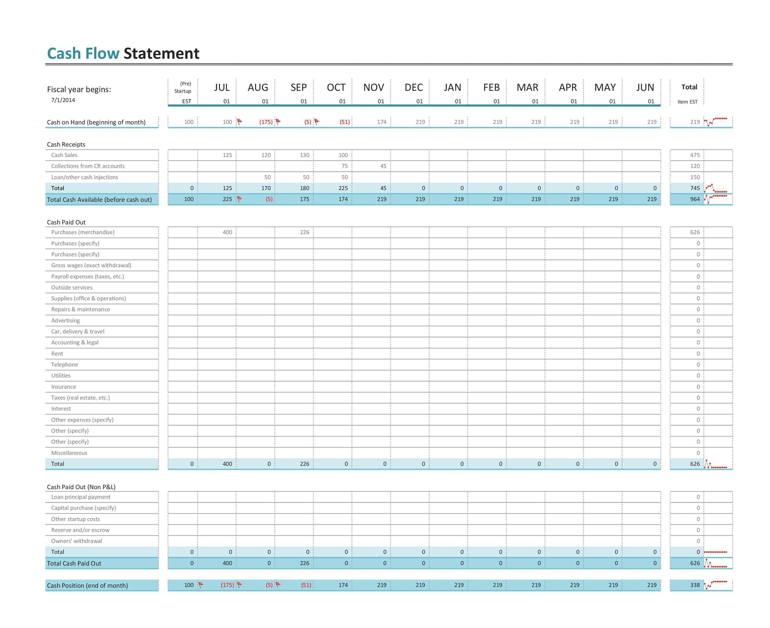 40+ FREE Cash Flow Statement Templates  Examples - Template Lab
