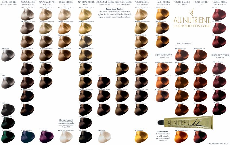 26 Redken Shades EQ Color Charts - Template Lab - hair color chart