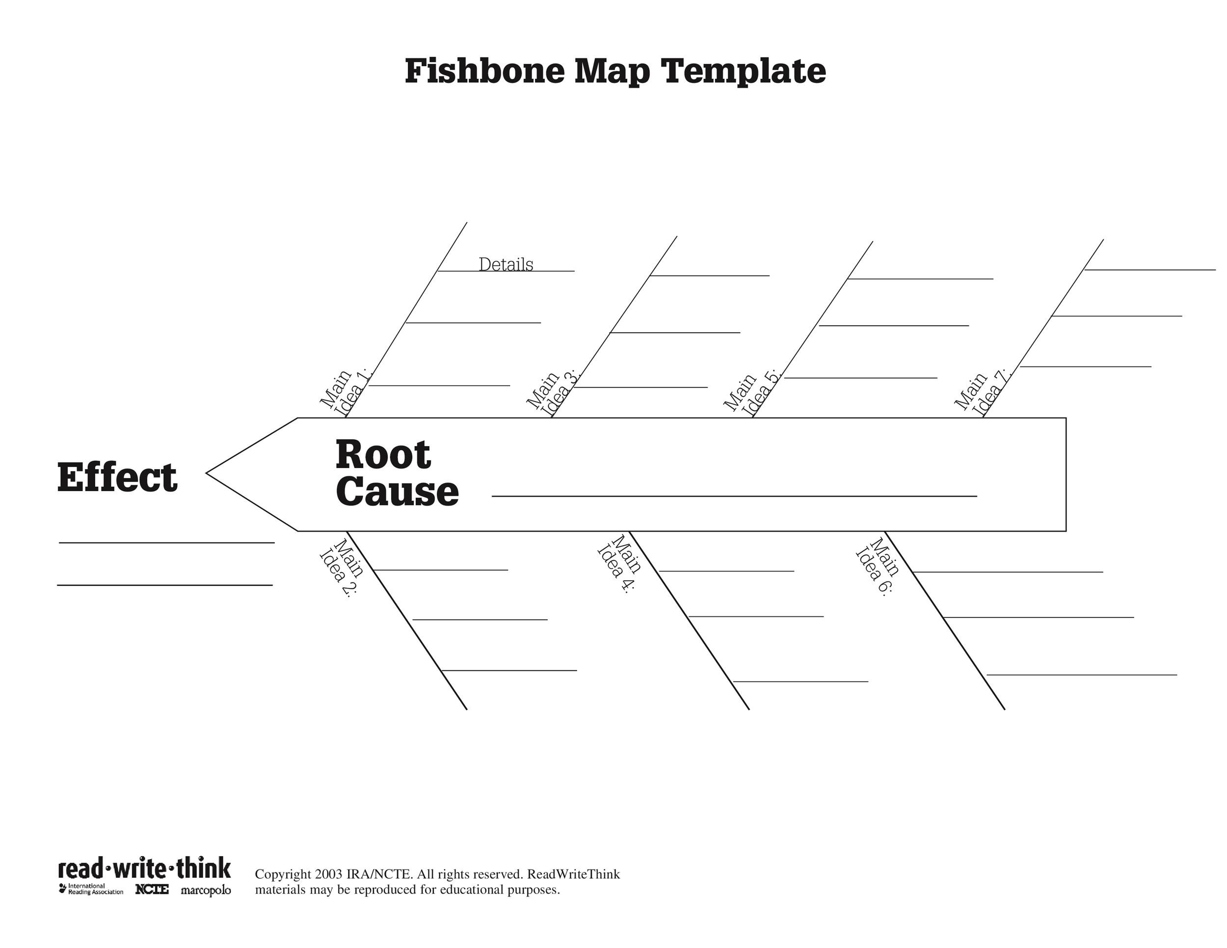 43 Great Fishbone Diagram Templates  Examples Word, Excel