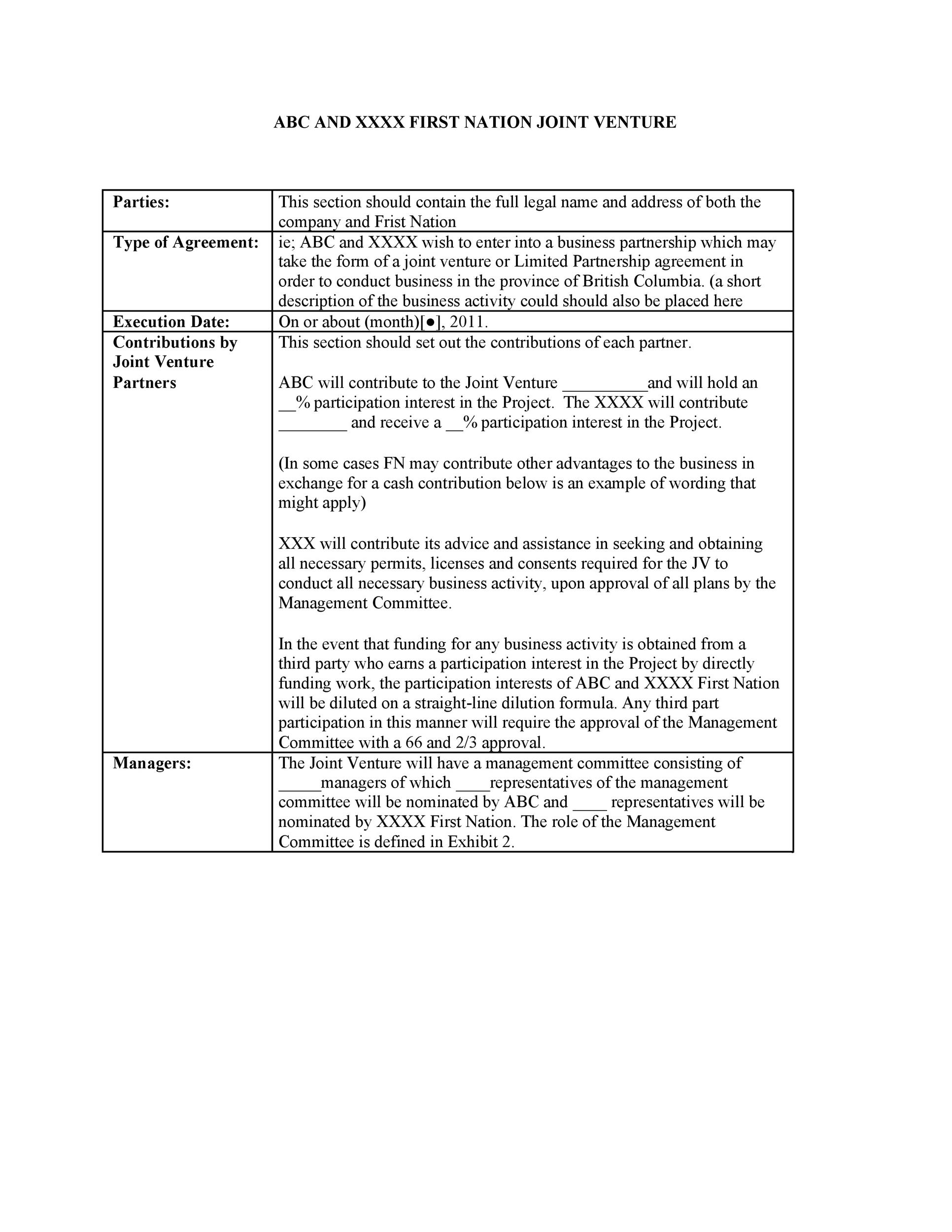 joint venture template - wowcircle - joint venture agreement sample word format