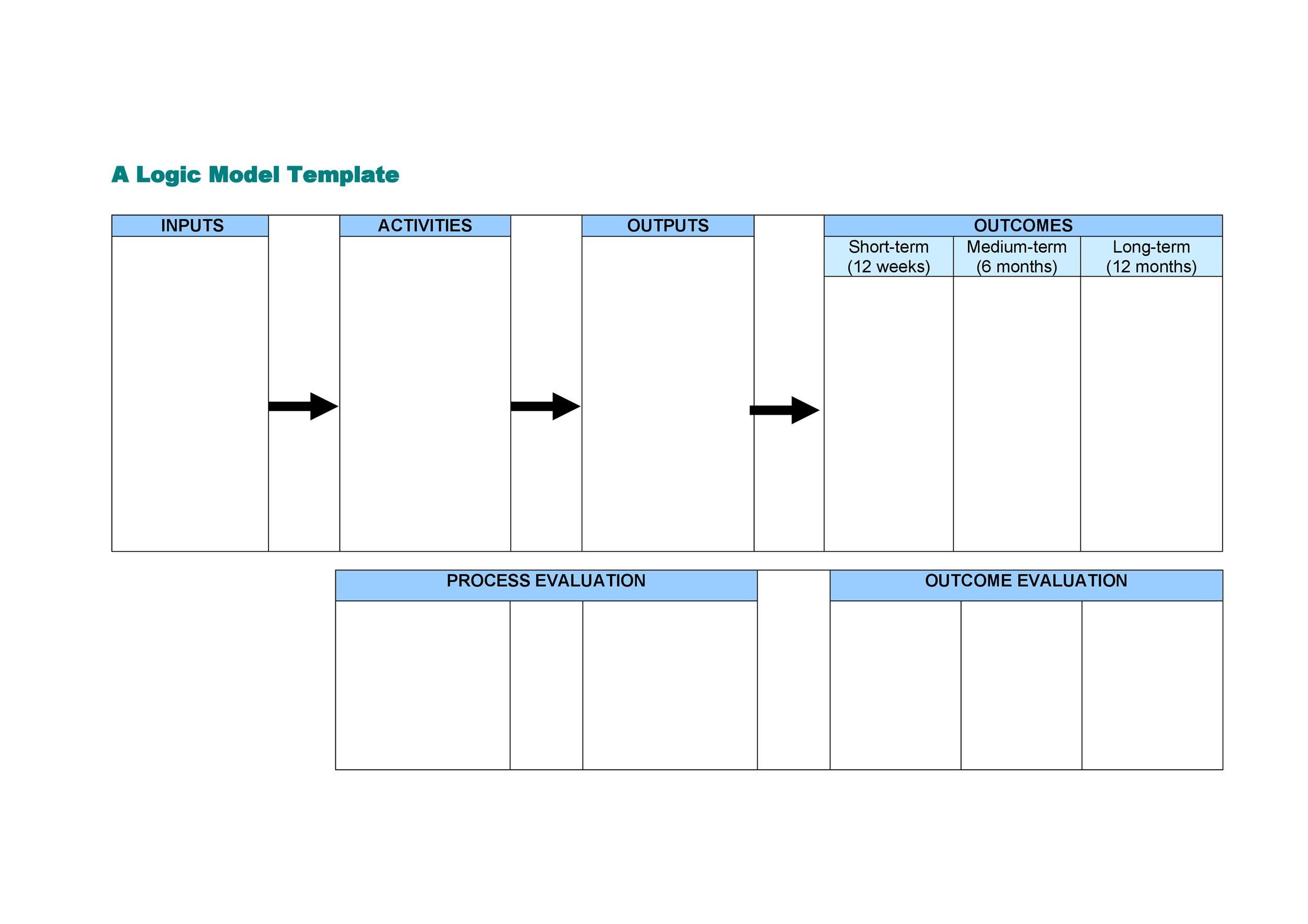 More than 40 Logic Model Templates  Examples - Template Lab - model template