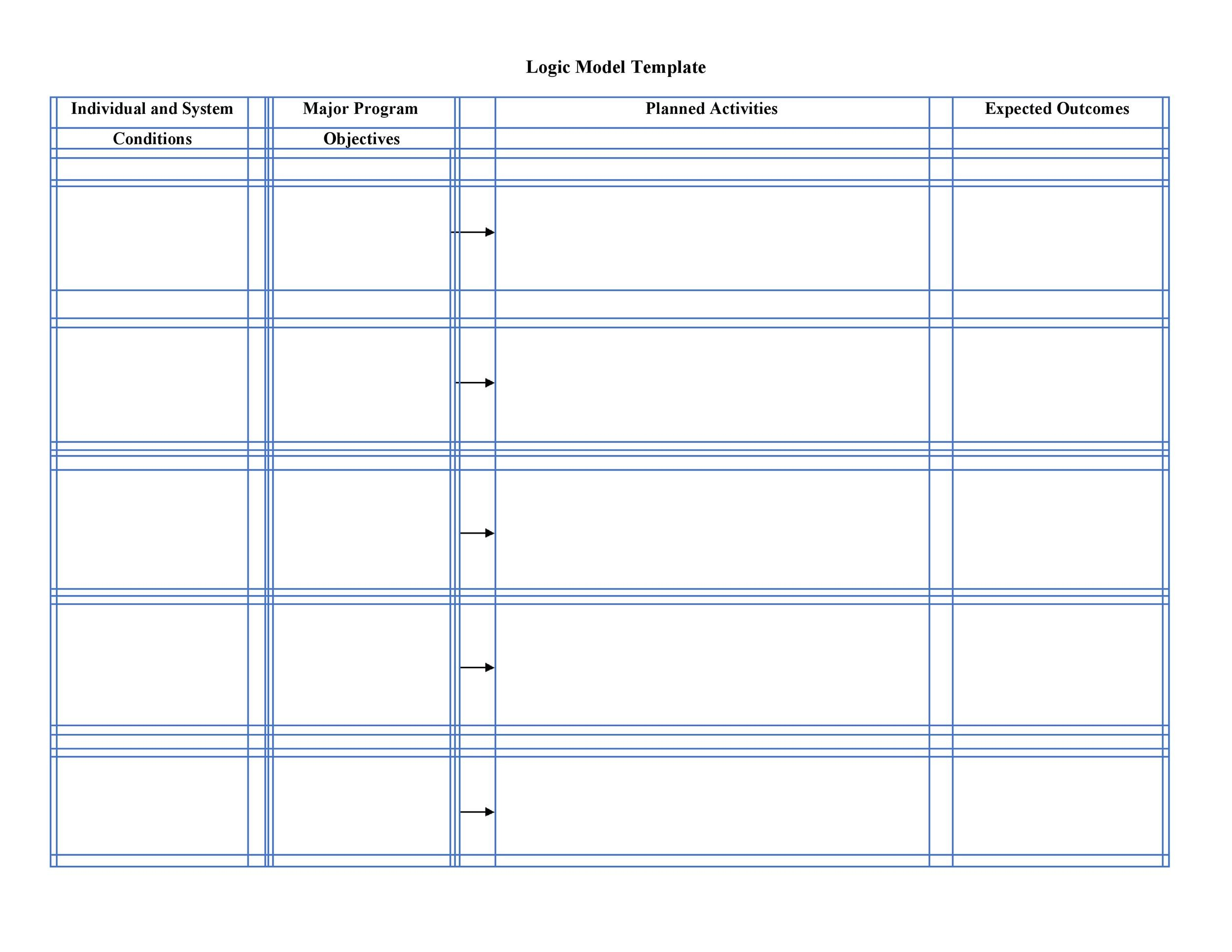 More than 40 Logic Model Templates  Examples - Template Lab