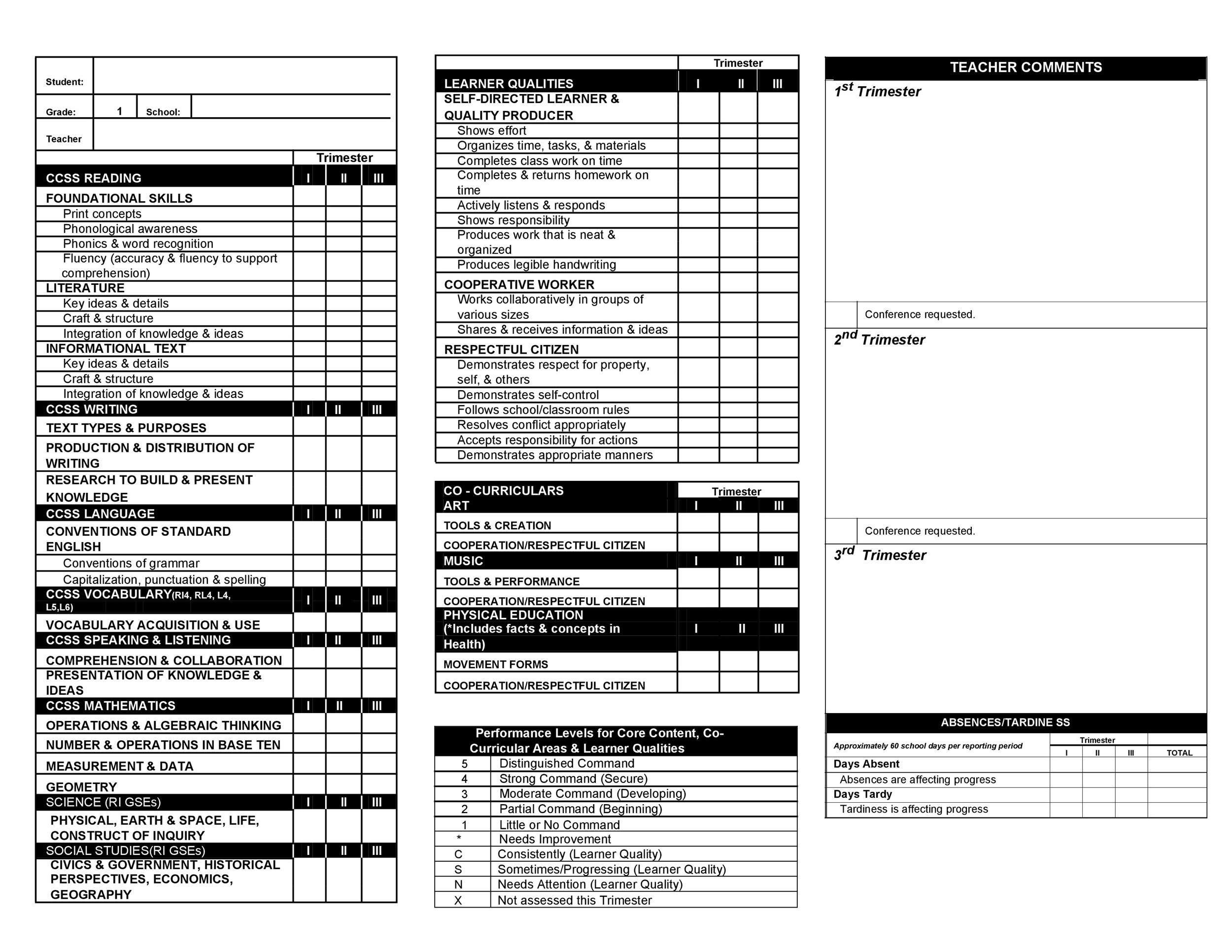 30+ Real  Fake Report Card Templates Homeschool, High School - progress report card template
