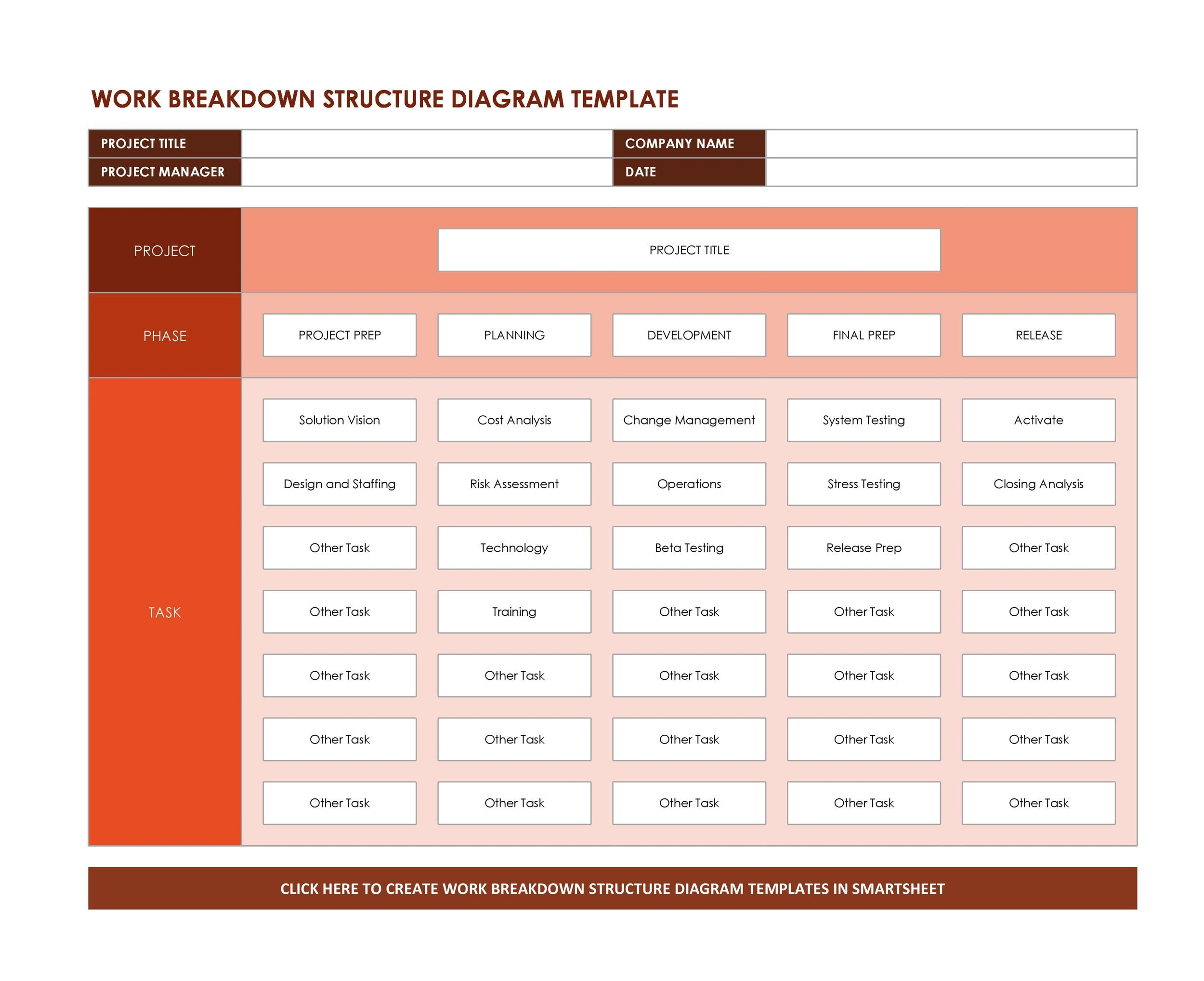 30+ Work Breakdown Structure Templates Free - Template Lab