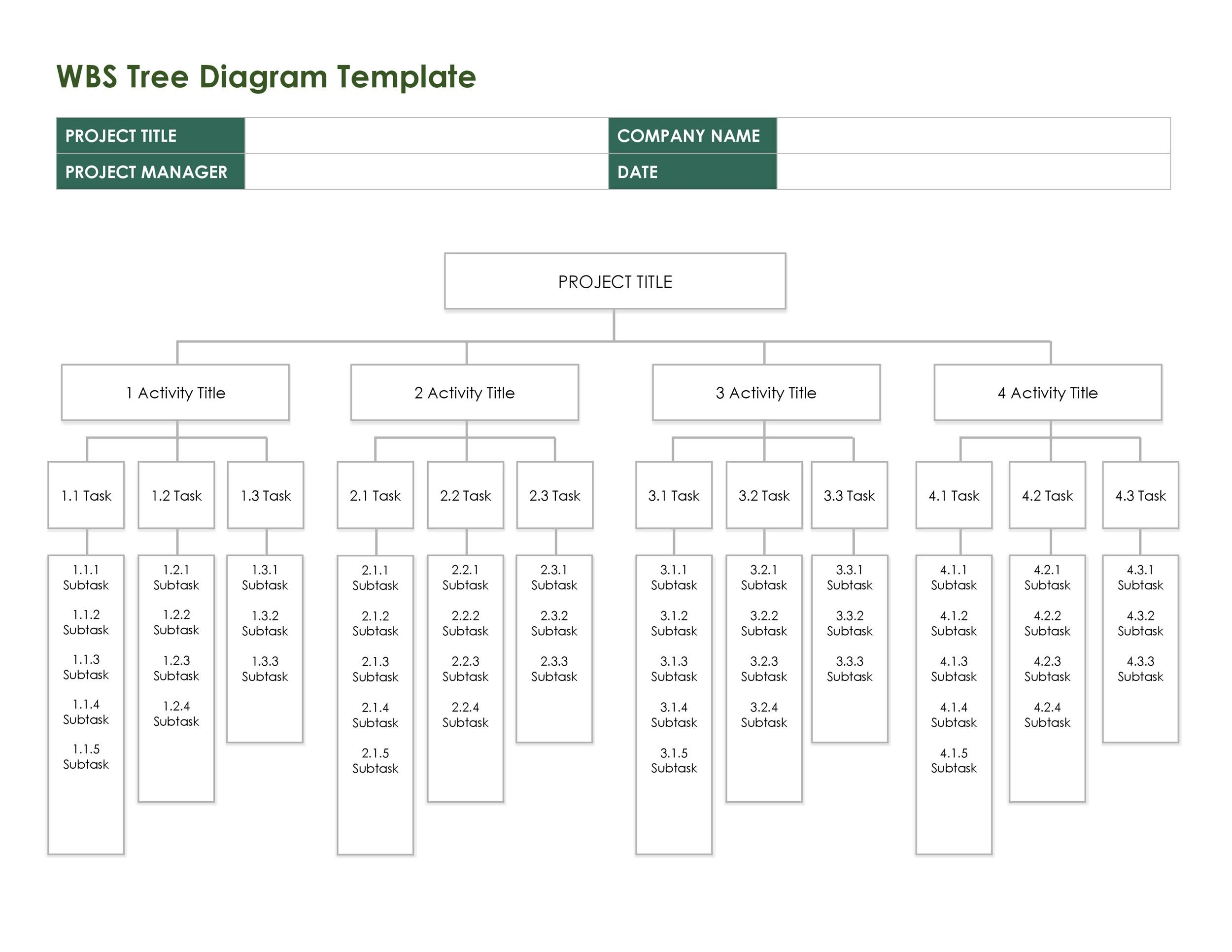 30+ Work Breakdown Structure Templates Free - Template Lab - work breakdown structure sample