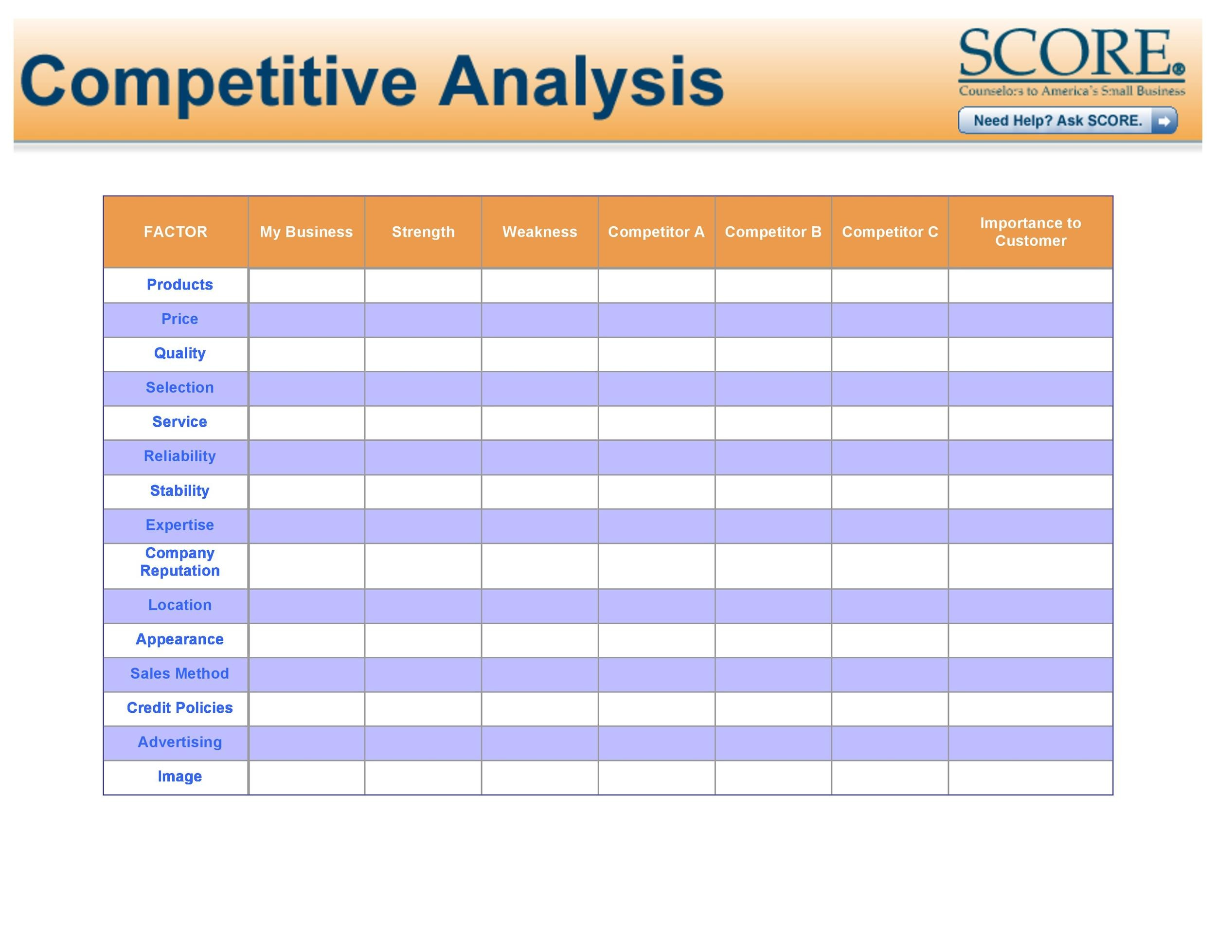 competitive analysis templates - Maggilocustdesign - competitor matrix template