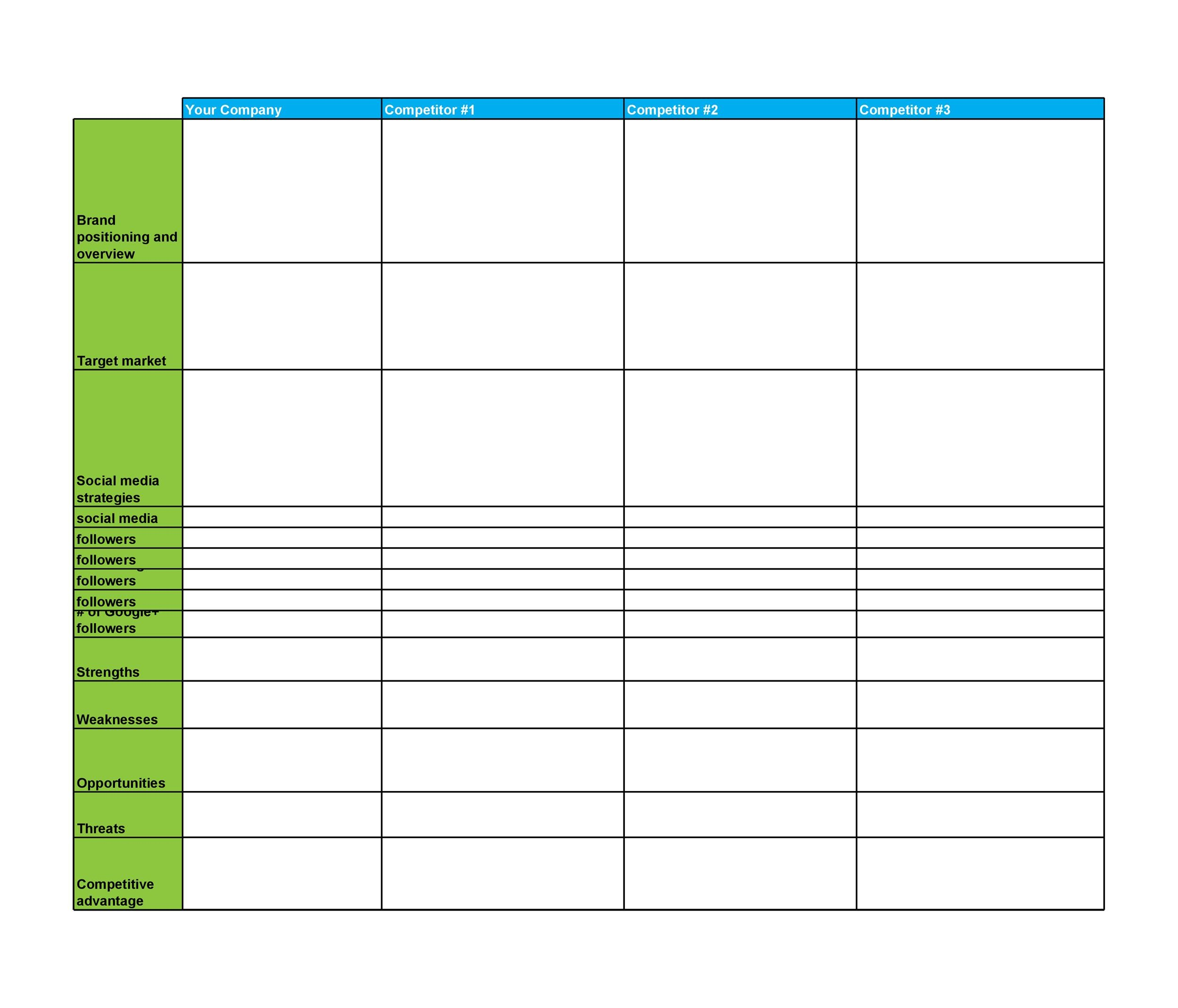 Competitive Analysis Templates - 40 Great Examples Excel, Word, PDF