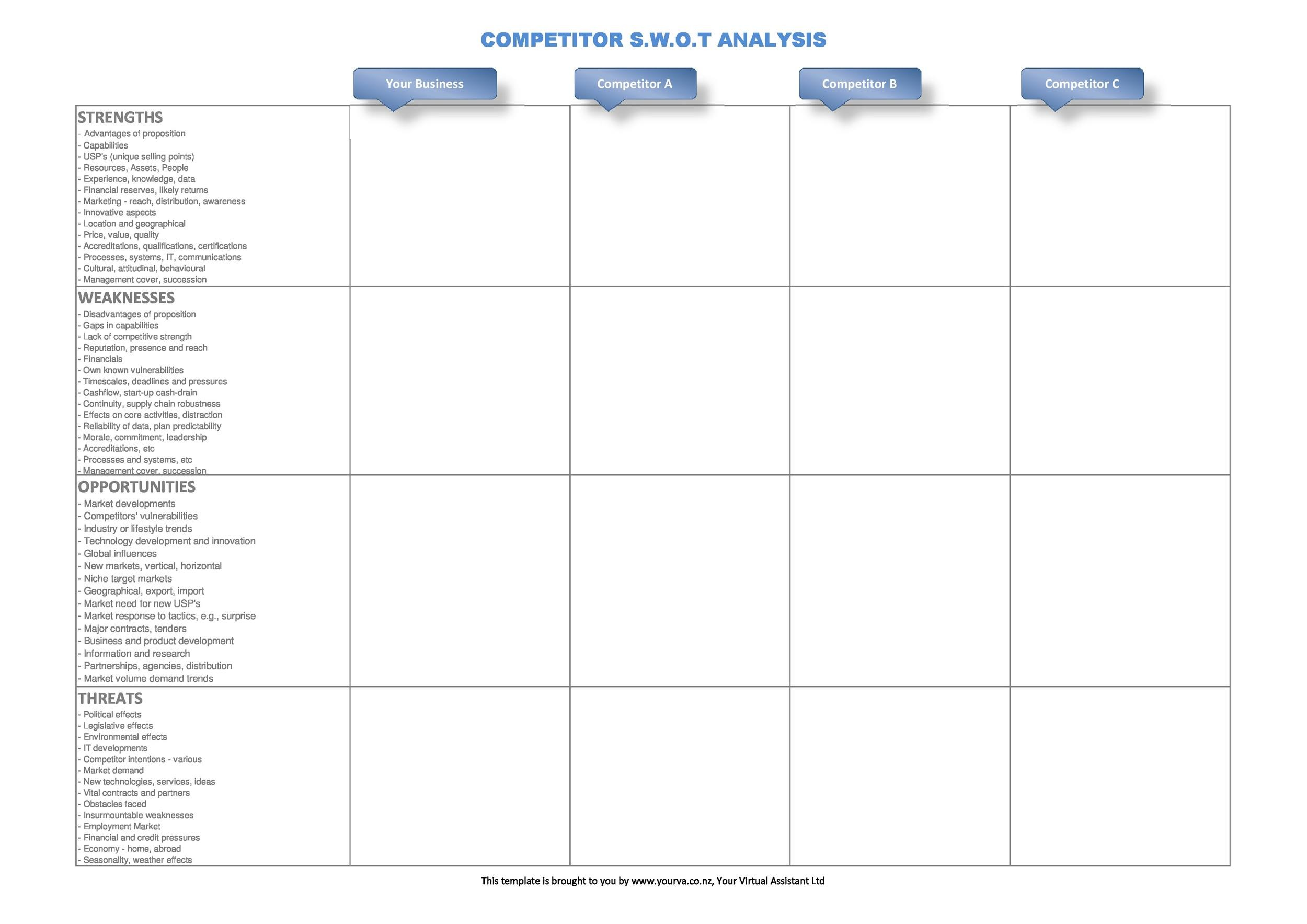 Competitive Analysis Templates - 40 Great Examples Excel, Word, PDF - competitor analysis report