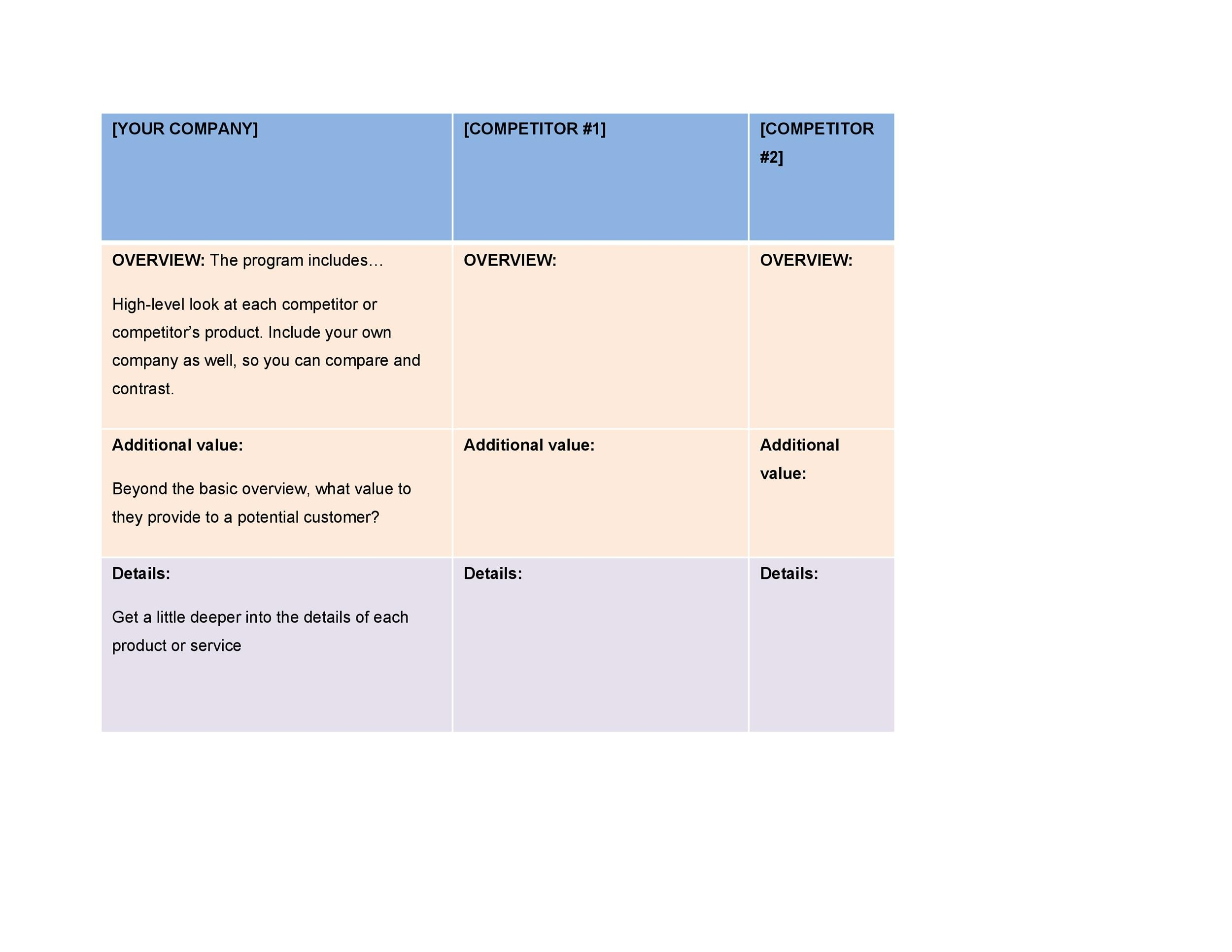 Competitive Analysis Templates - 40 Great Examples Excel, Word, PDF - competitor analysis example