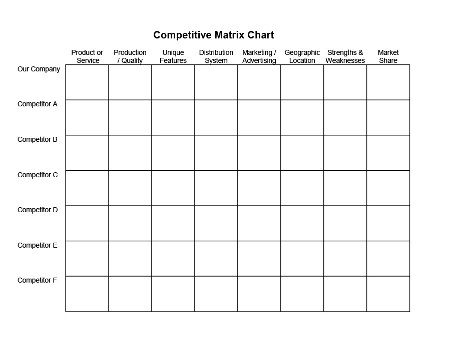 Competitive Analysis Templates - 40 Great Examples Excel, Word, PDF - competitor matrix template