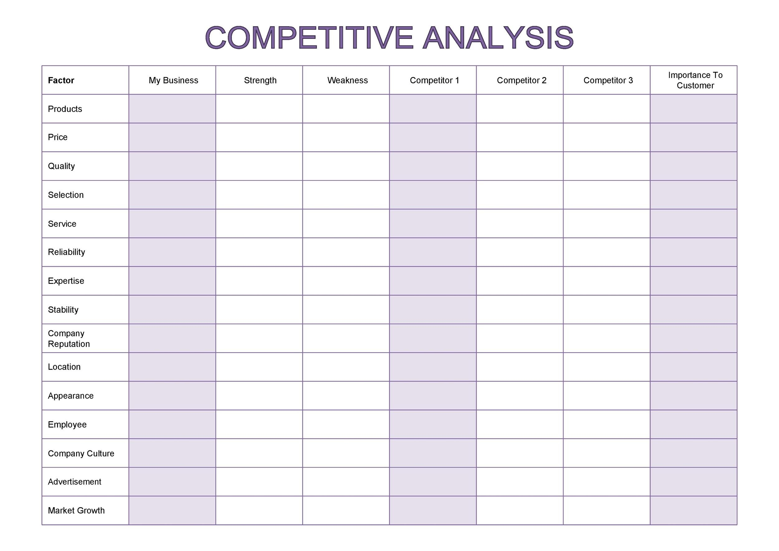 Competitive Analysis Templates - 40 Great Examples Excel, Word, PDF - competitive analysis templates