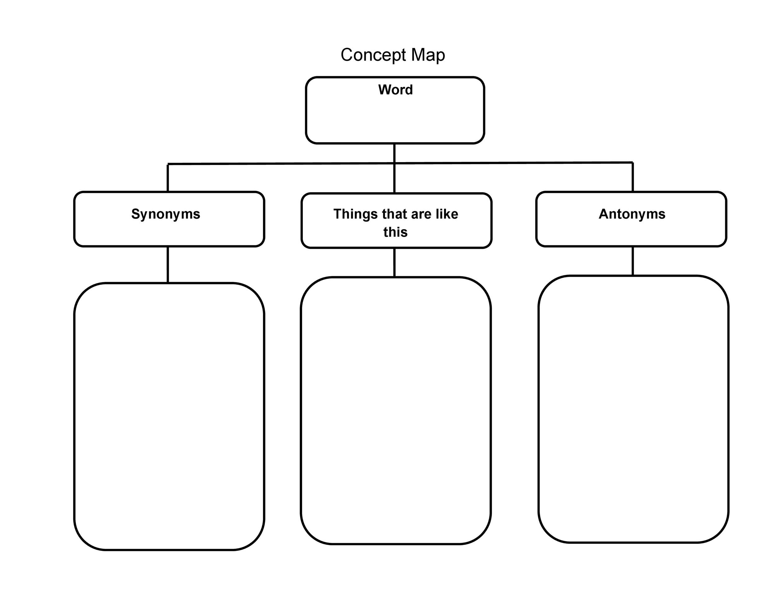 40+ Concept Map Templates Hierarchical, Spider, Flowchart