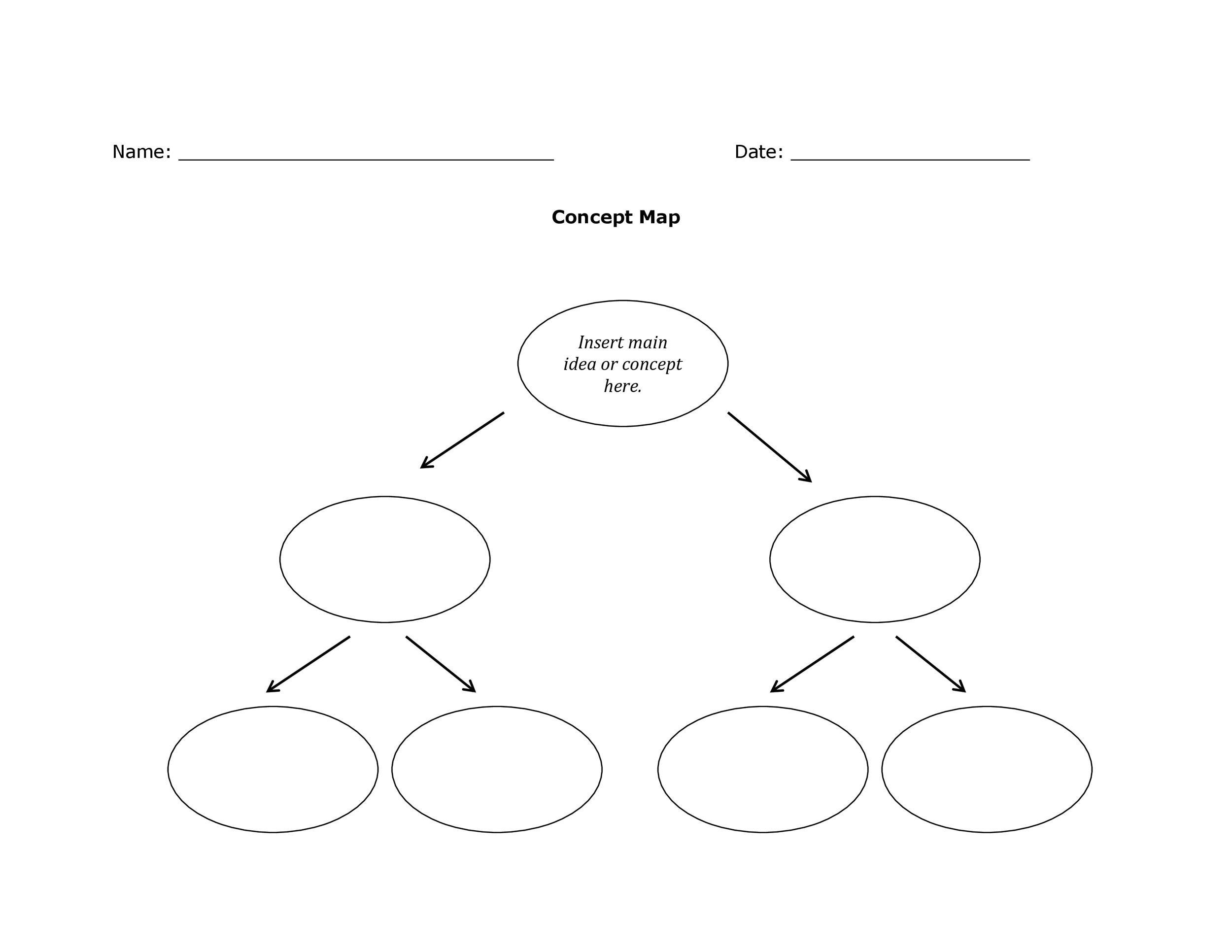 40+ Concept Map Templates Hierarchical, Spider, Flowchart - Flow Map Printable