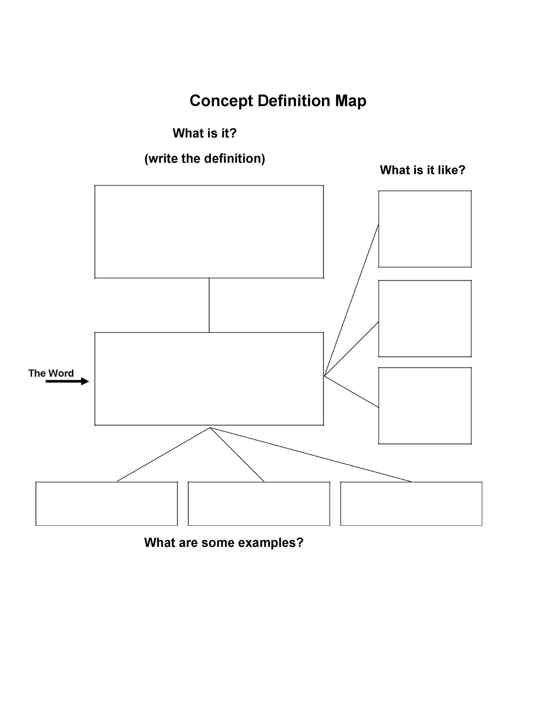 40+ Concept Map Templates Hierarchical, Spider, Flowchart - concept map template