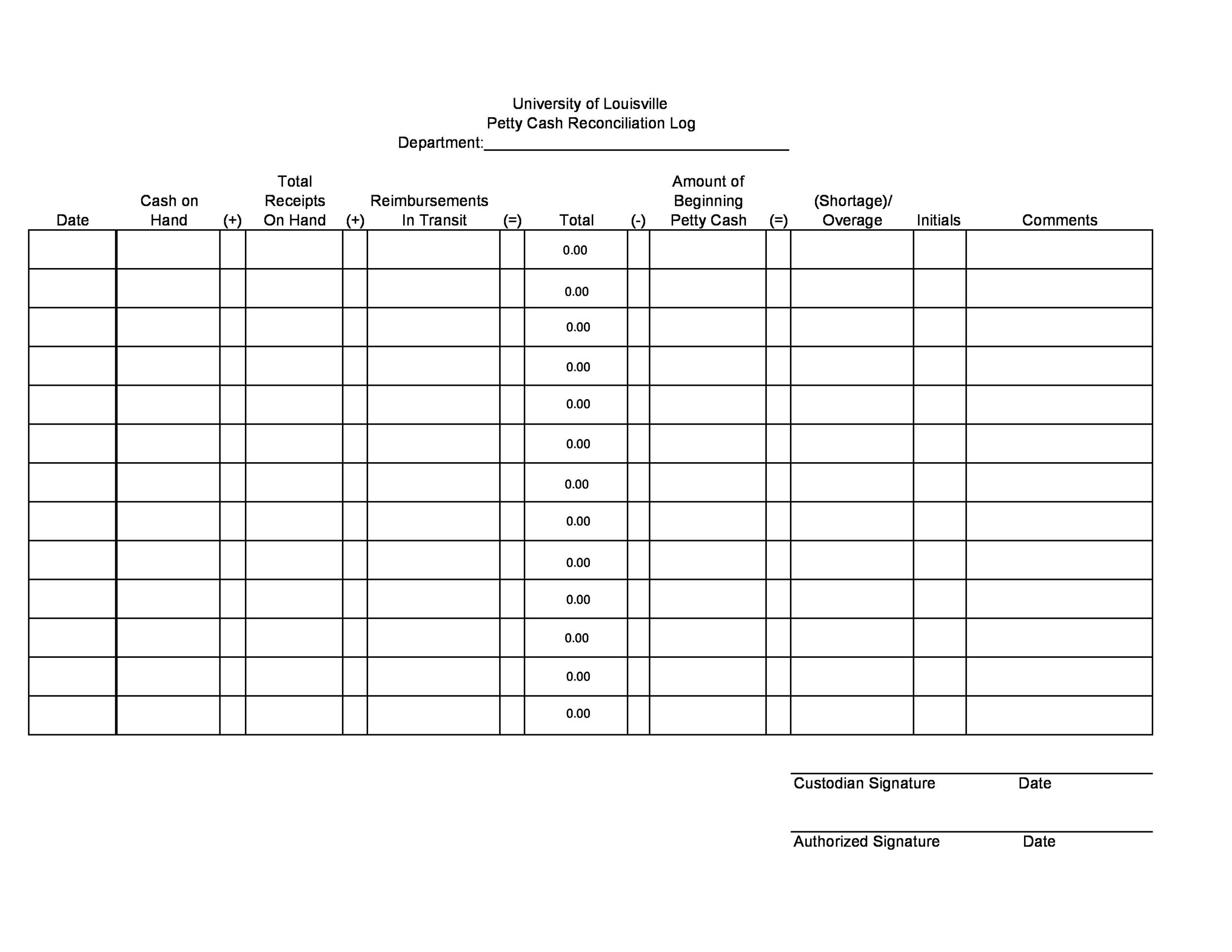 40 Petty Cash Log Templates  Forms Excel, PDF, Word ᐅ Template Lab