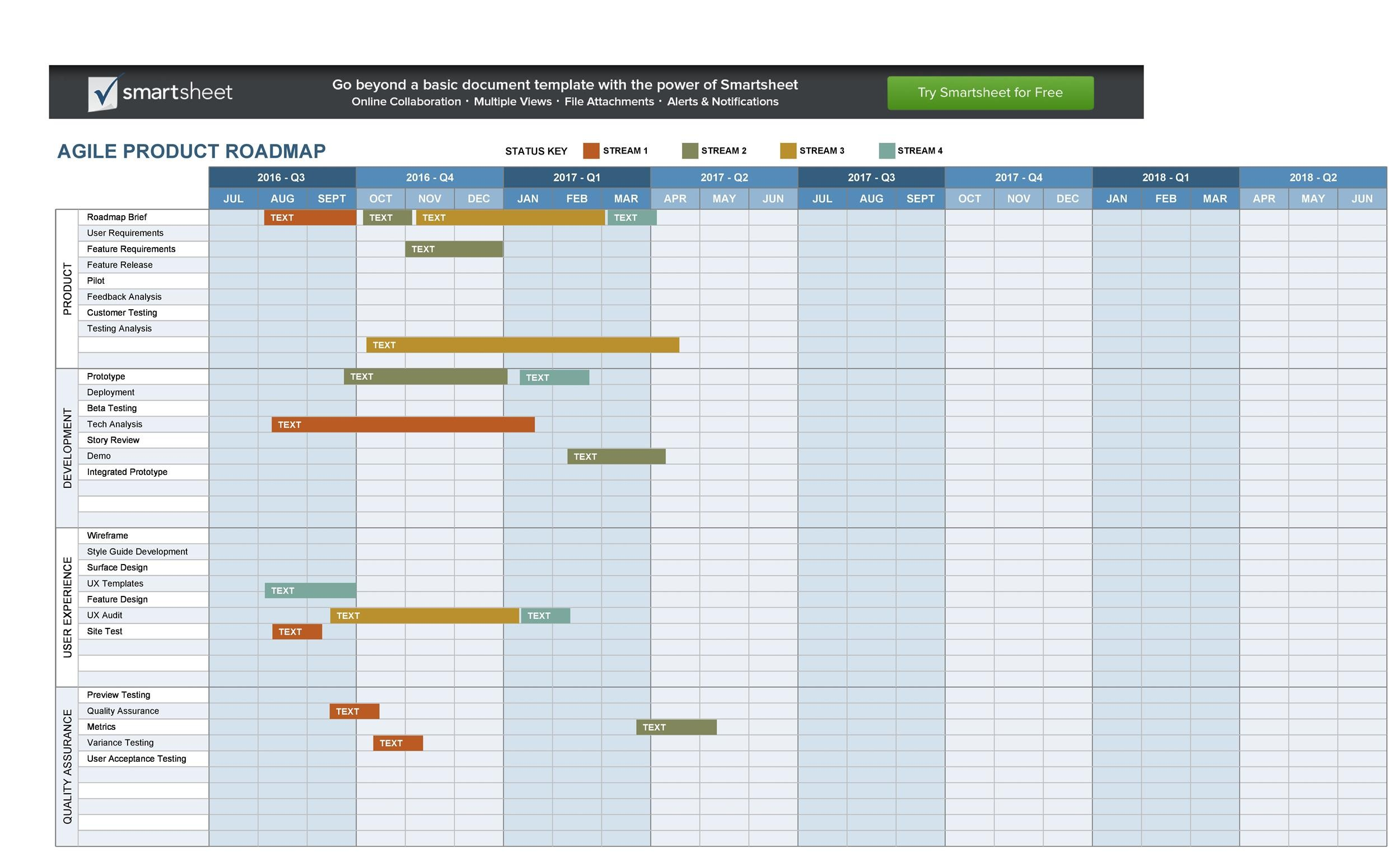 22 Visual Product Roadmap Templates  Tools ᐅ Template Lab