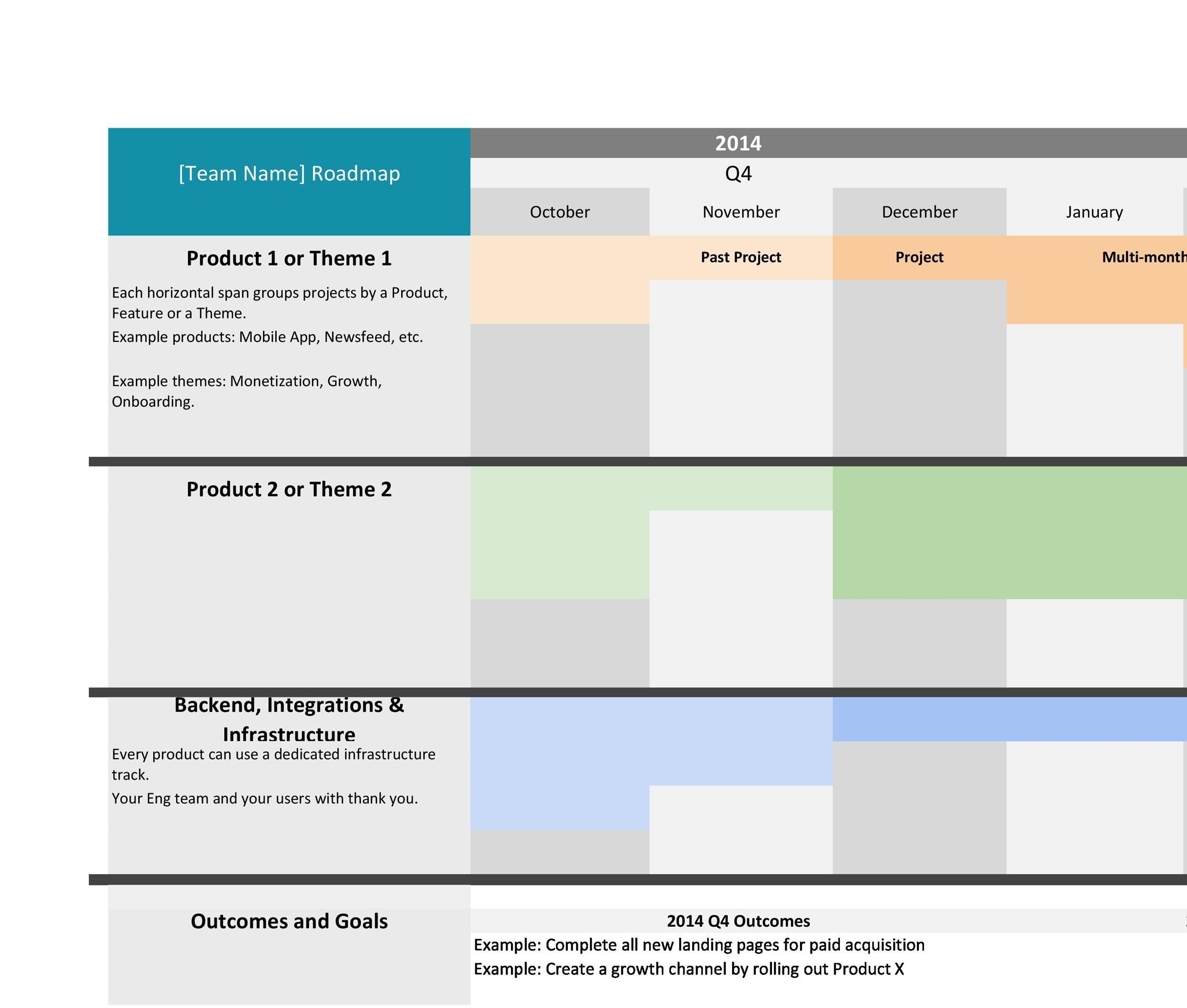 22 Visual Product Roadmap Templates  Tools - Template Lab - roadmap template