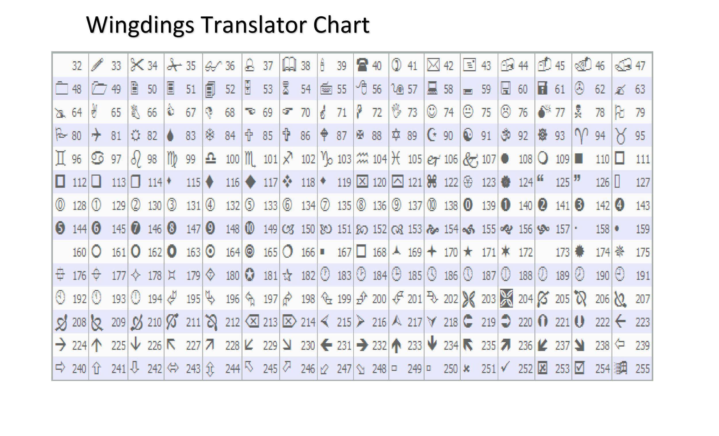 Wingdings Chart - Design Templates - sample wingdings chart