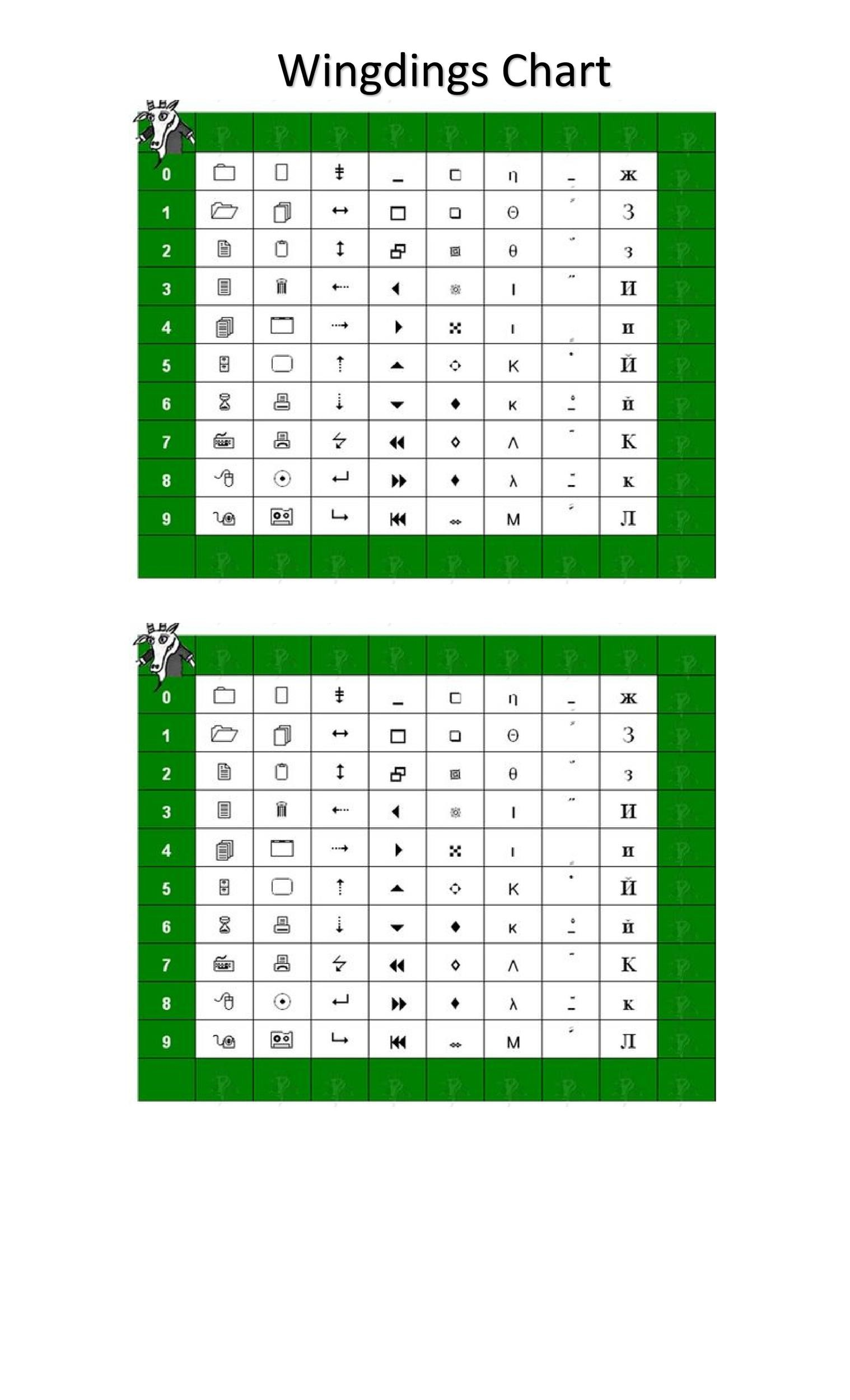 Attractive Wingdings Chart Gallery - Administrative Officer Cover - sample wingdings chart