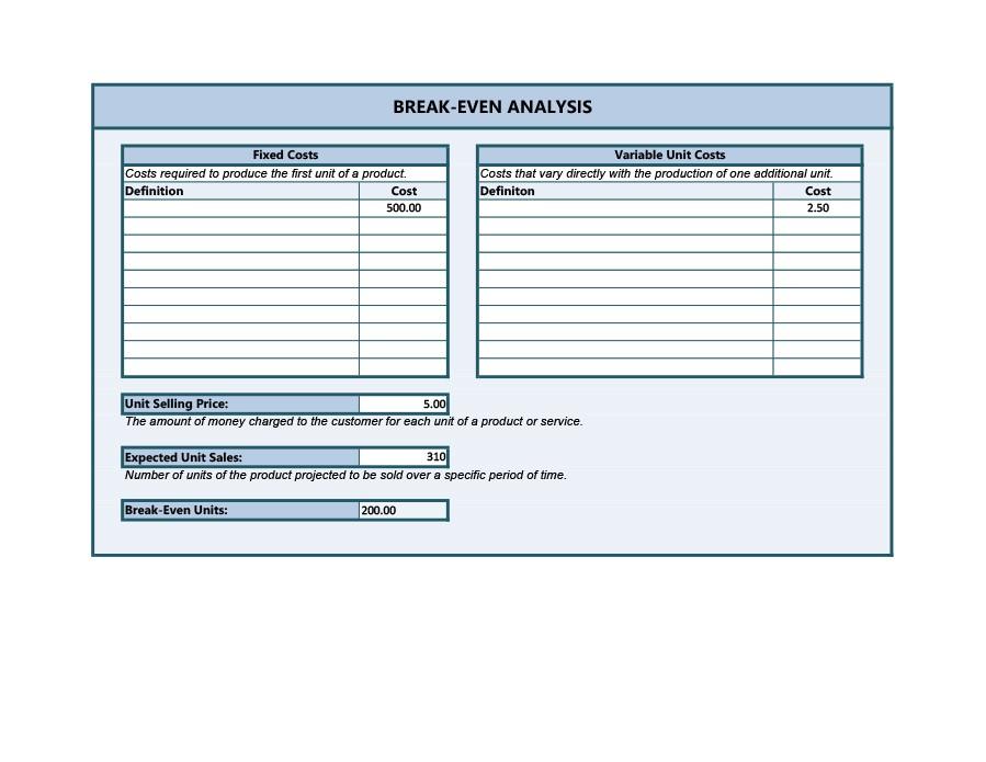 41 Free Break Even Analysis Templates  Excel Spreadsheets