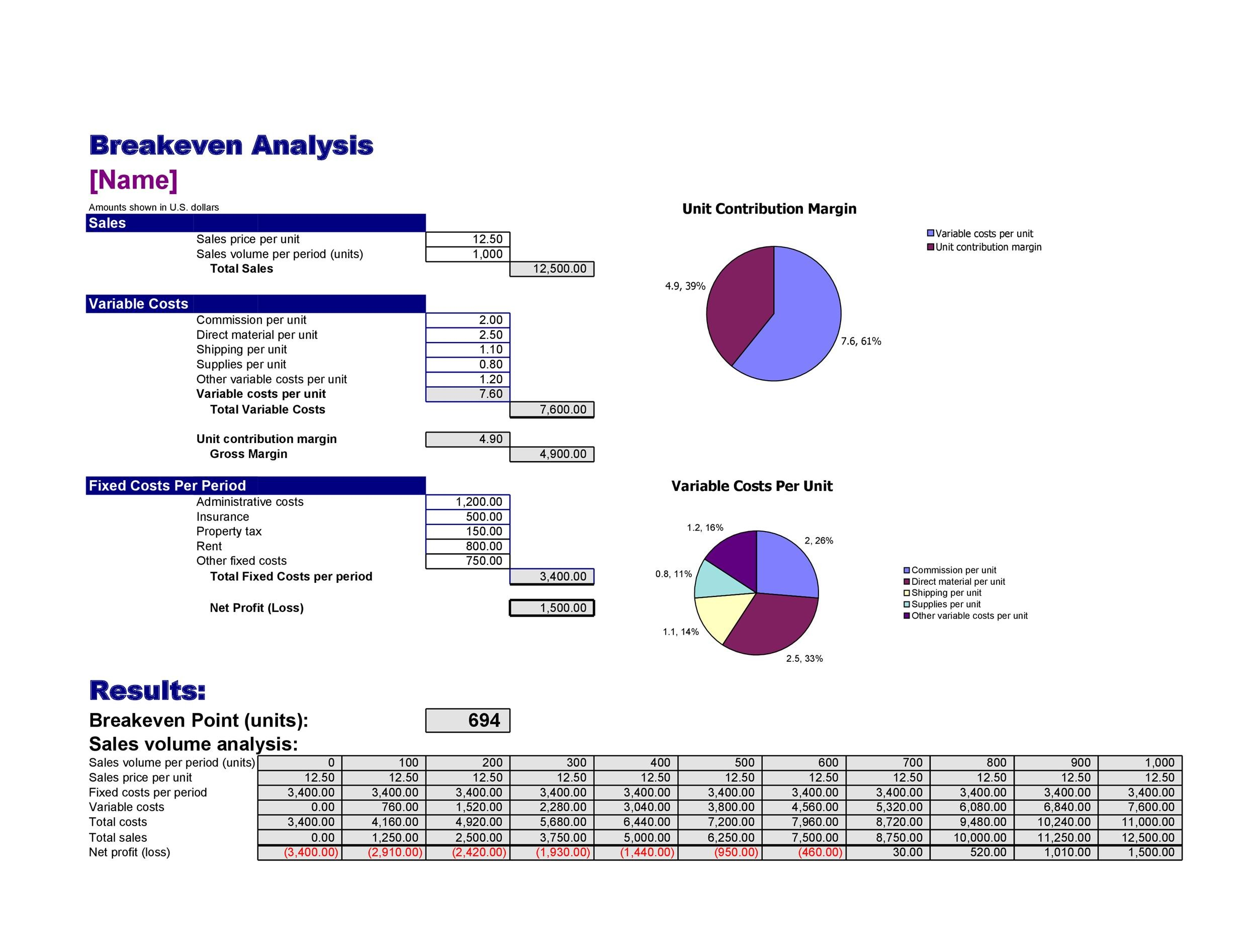 41 Free Break Even Analysis Templates  Excel Spreadsheets - excel breakeven chart