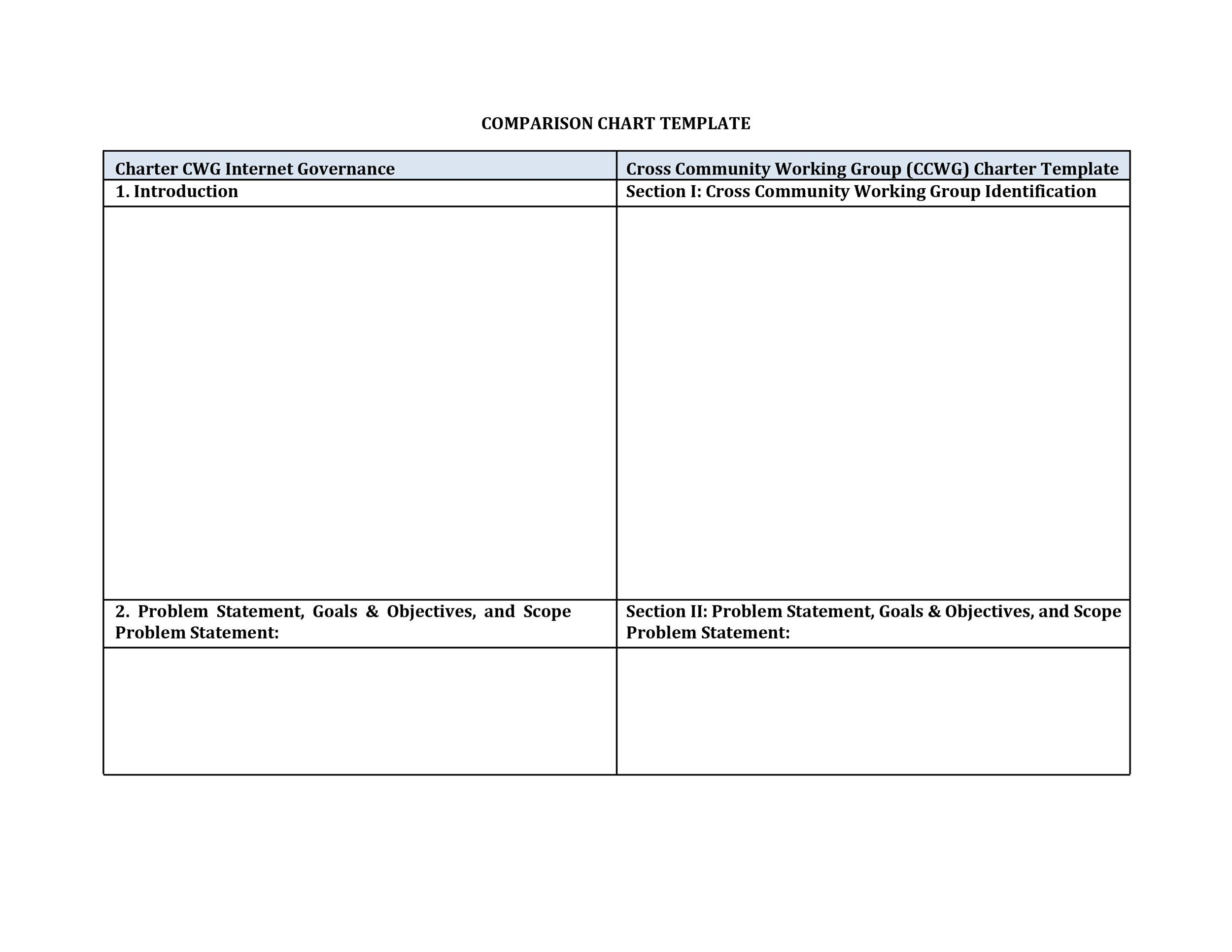 40 Great Comparison Chart Templates for ANY Situation ᐅ Template Lab