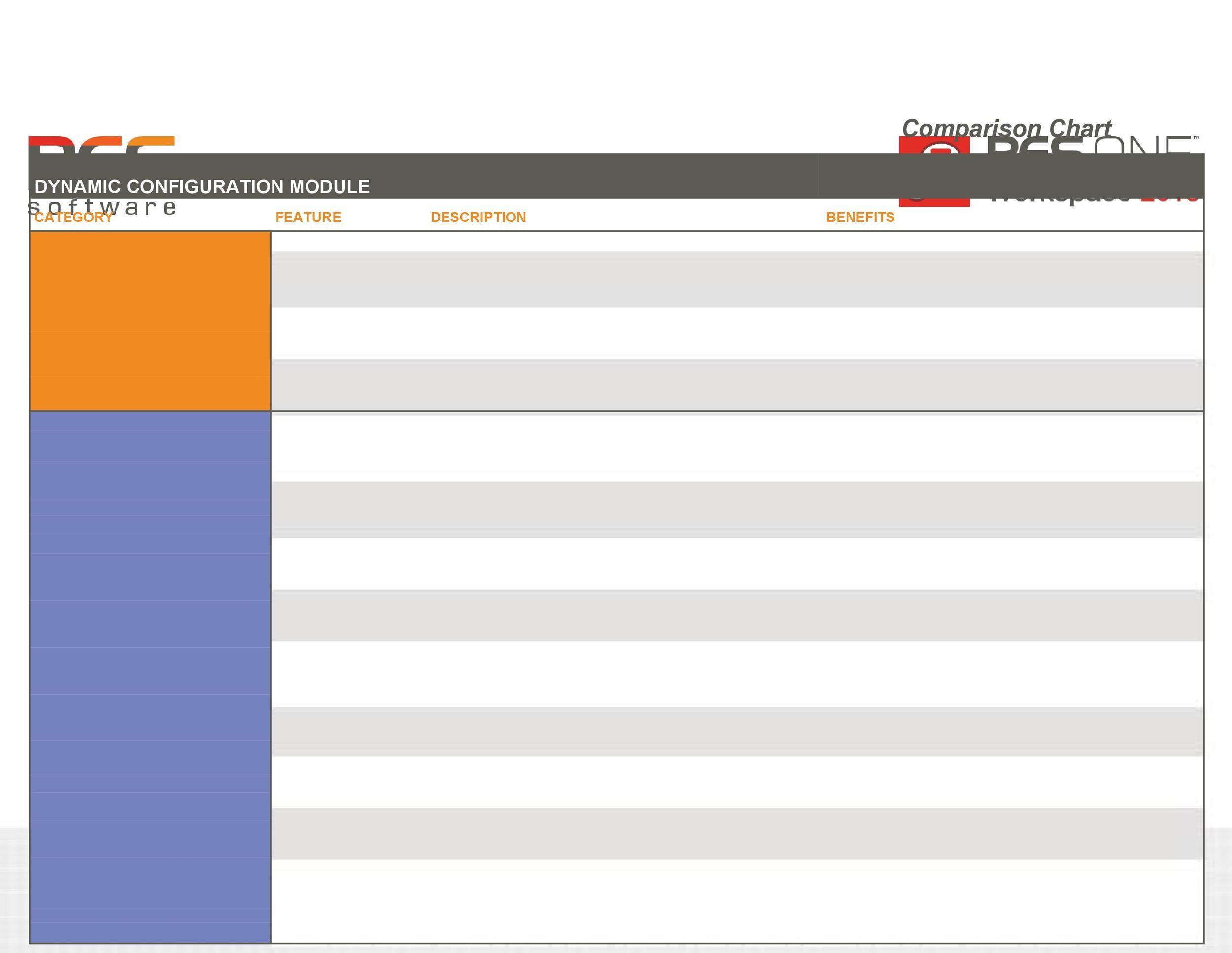 Comparison Chart Template Comparison Chart Stock Images Royaltyfree - blank comparison chart template