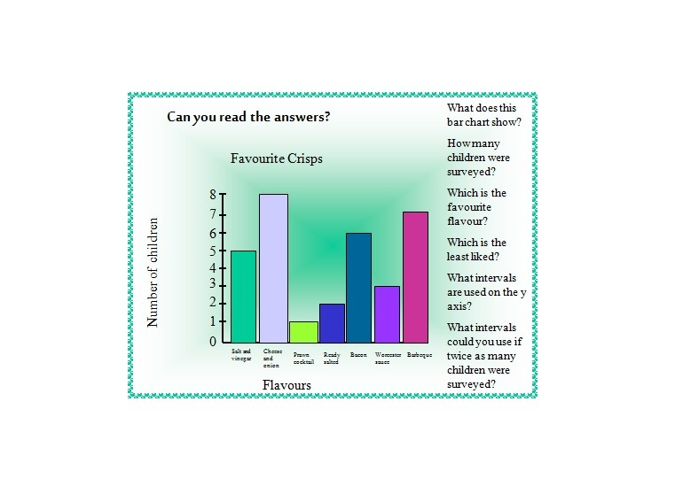 41 Blank Bar Graph Templates Bar Graph Worksheets - Template Lab