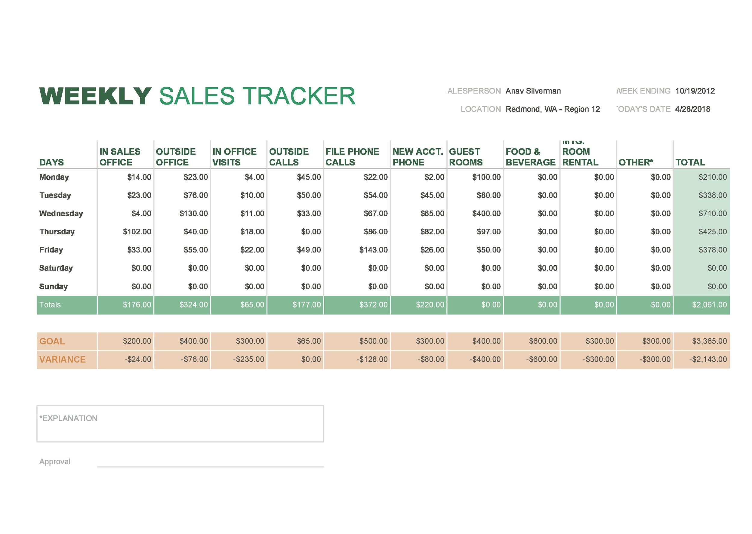 32 Sales Plan  Sales Strategy Templates Word  Excel