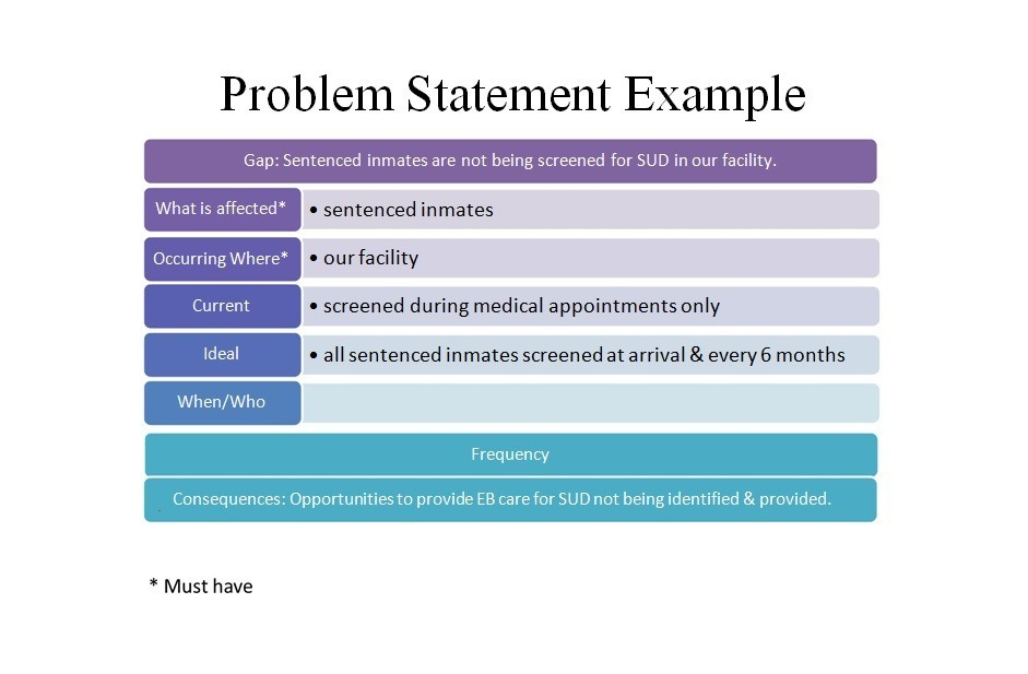50 Printable Problem Statement Templates (MS Word) ᐅ Template Lab