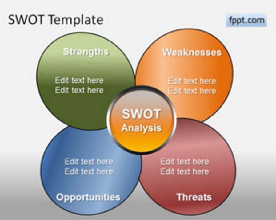 5+ SWOT Analysis Templates - Templatesvip