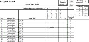 Six Sigma Cause and Effect Matrix