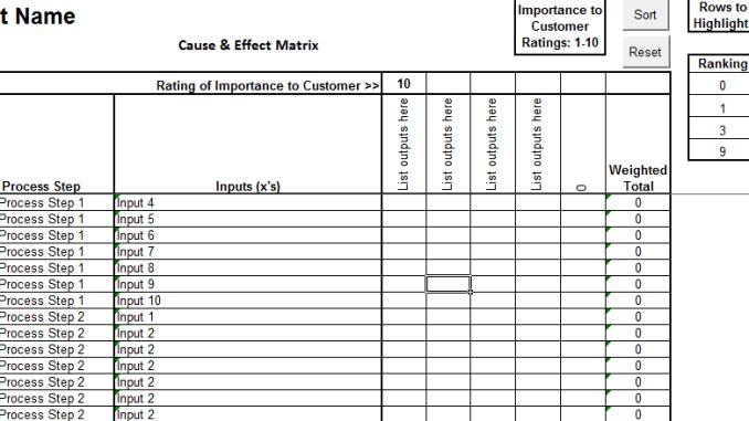 Six Sigma C&E Matrix