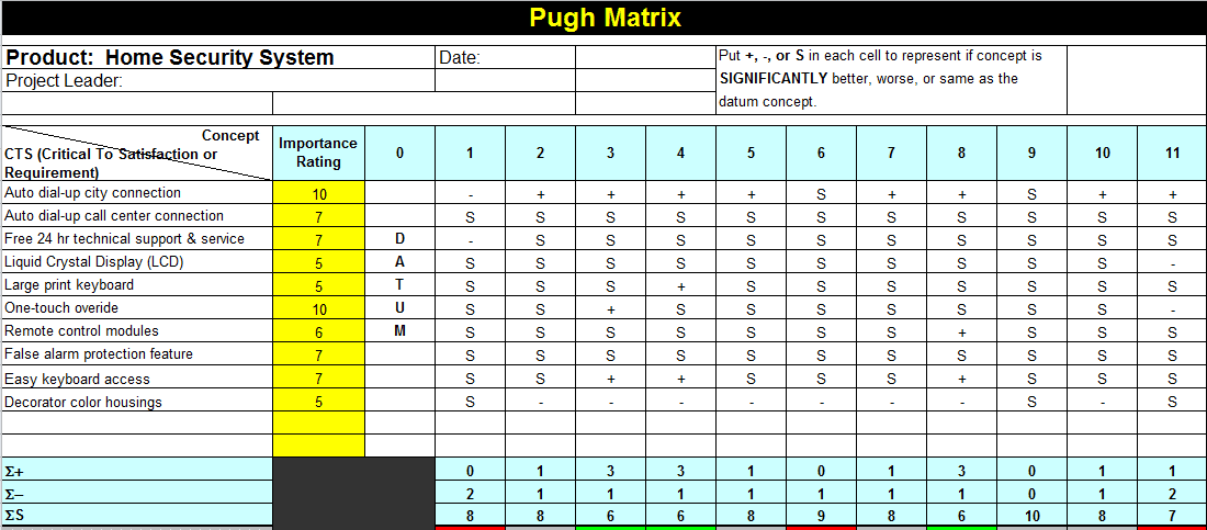Another Pugh Matrix Template for Microsoft Excel