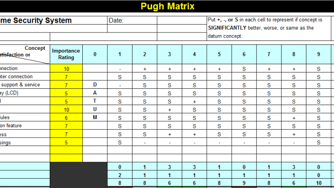 multi generational project plan template - another pugh matrix template for microsoft excel