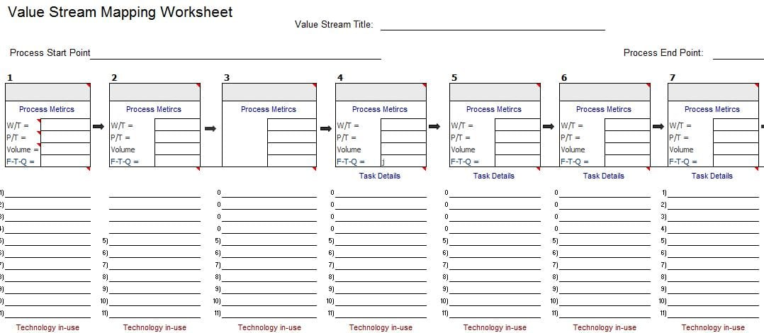 VSM Template for Microsoft Excel - process map excel template