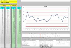 Attribute SPC Excel Template