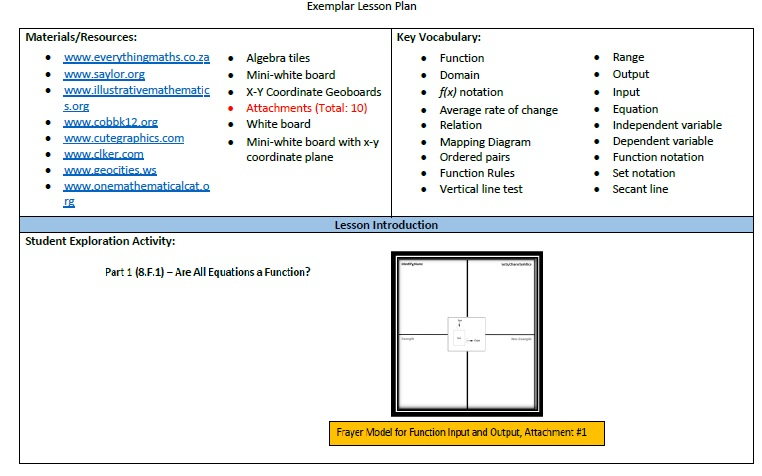 Frayer Model Template - Ultimate Cheat Sheet (60+ Templates
