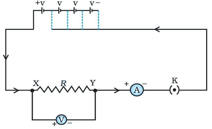 draw circuit diagram to verify ohm's law