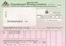Northern Ireland Driving Licence Number British Automotive