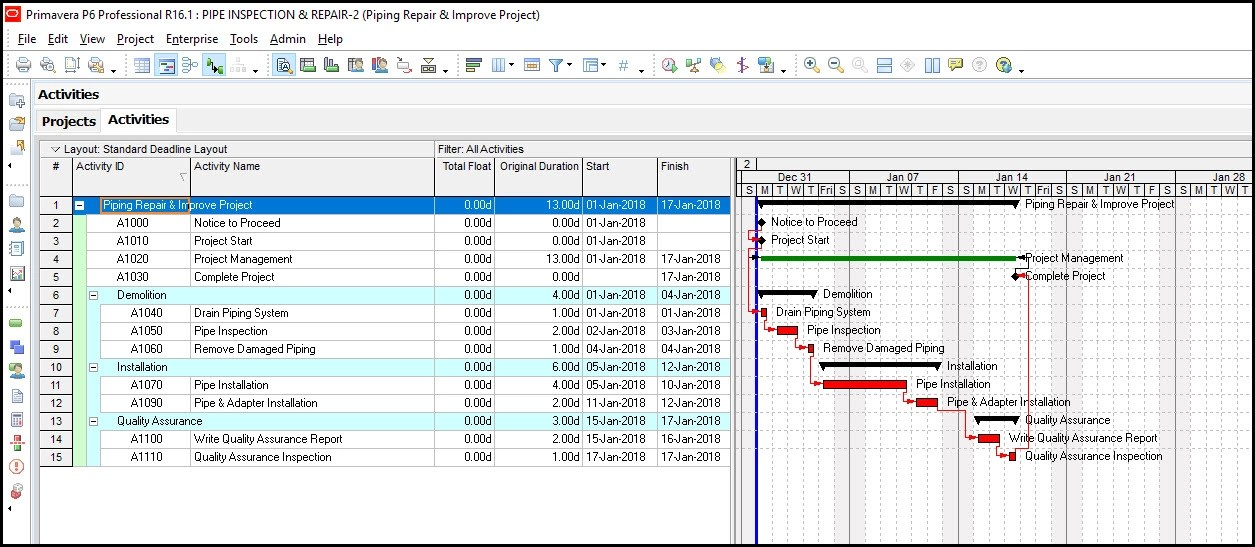 Critical Path Breaks - critical path project management