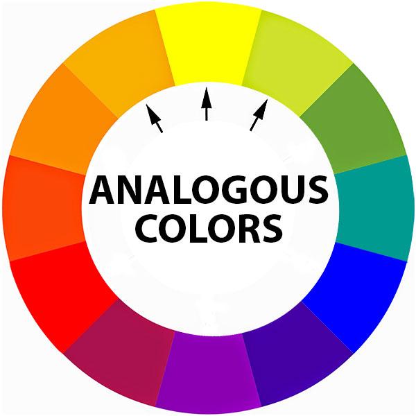 Art lessons teresa bernard oil paintings for Analogous colors are